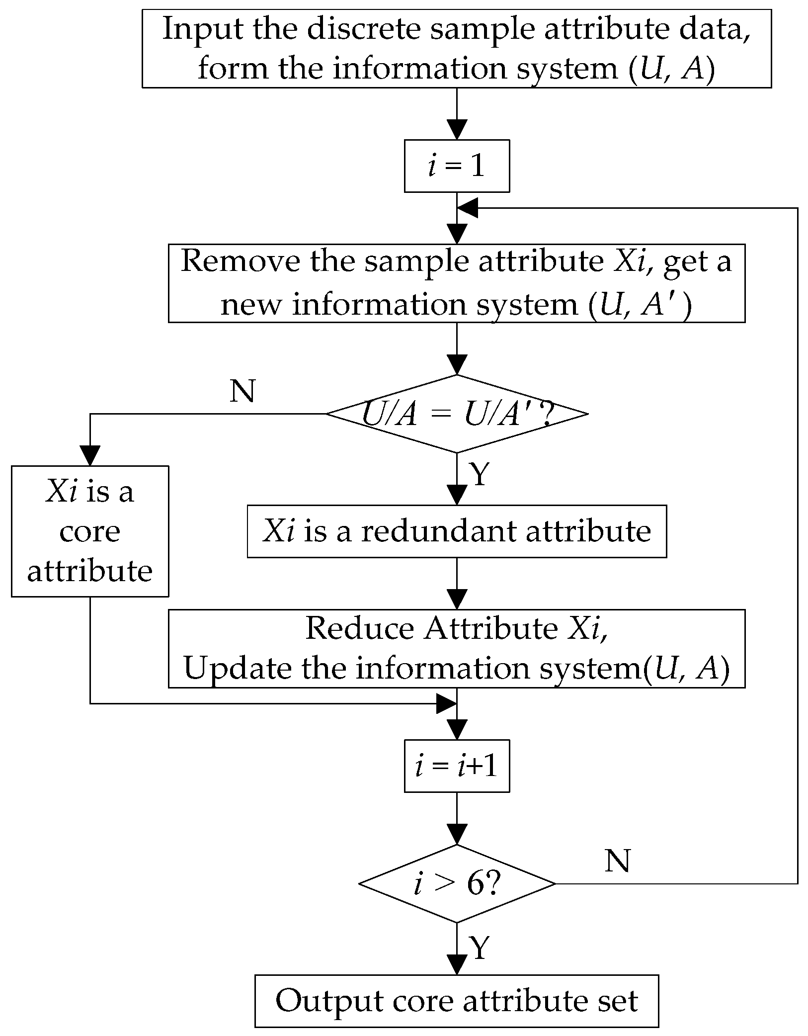 download symbolic asymptotics