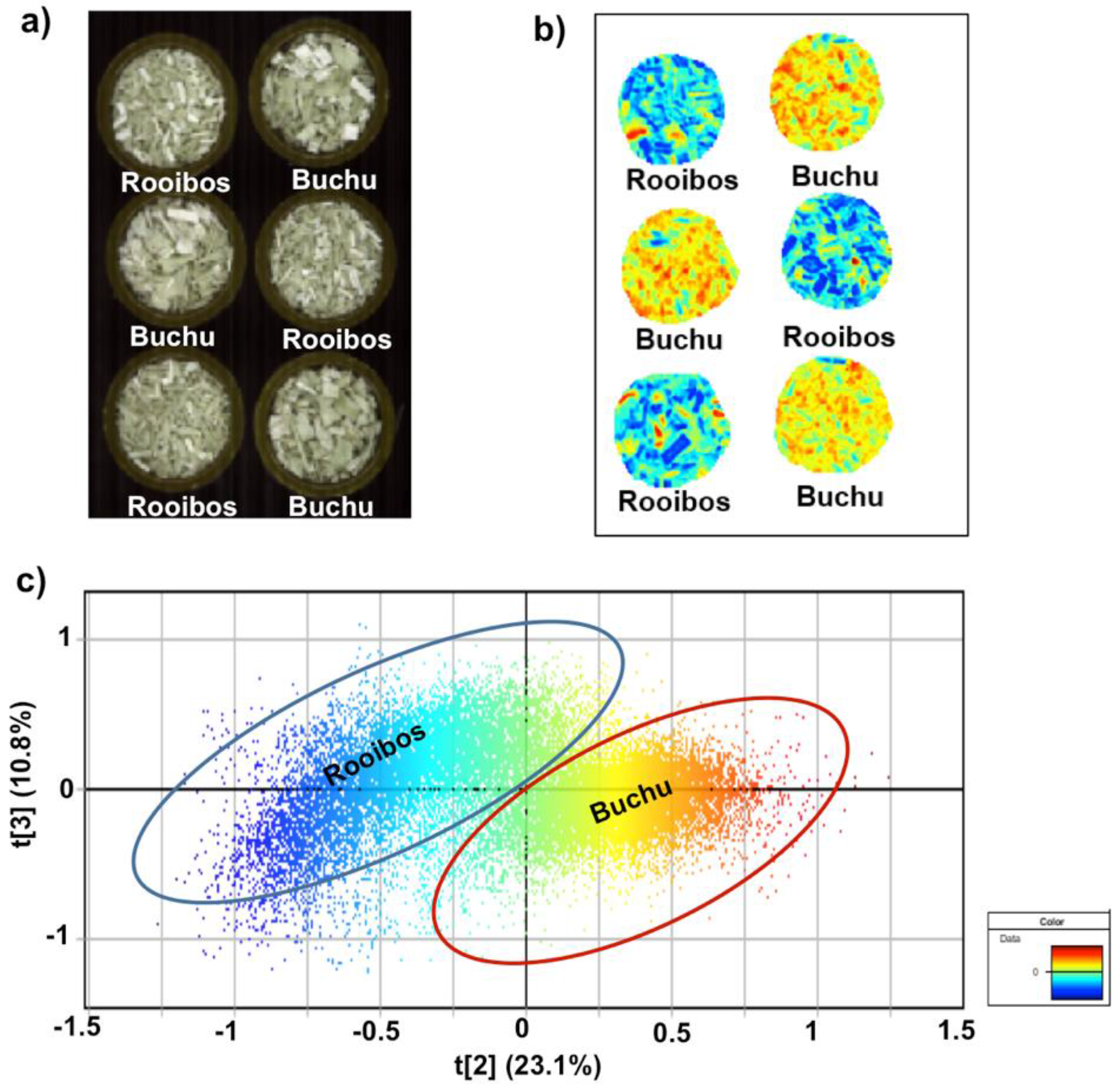 Hyperspectral Imaging For Food Quality Analysis And Control Bibtex Food Ideas