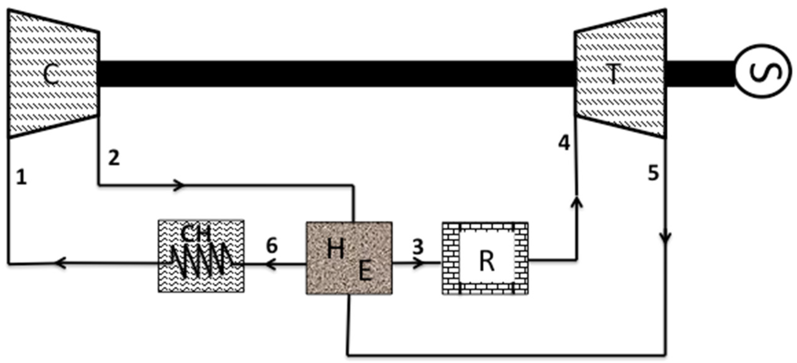 Nuclear Power Plant Simple Diagram Trusted Wiring Diagrams Labeled Schematic Reactor Model Applied Sciences Free