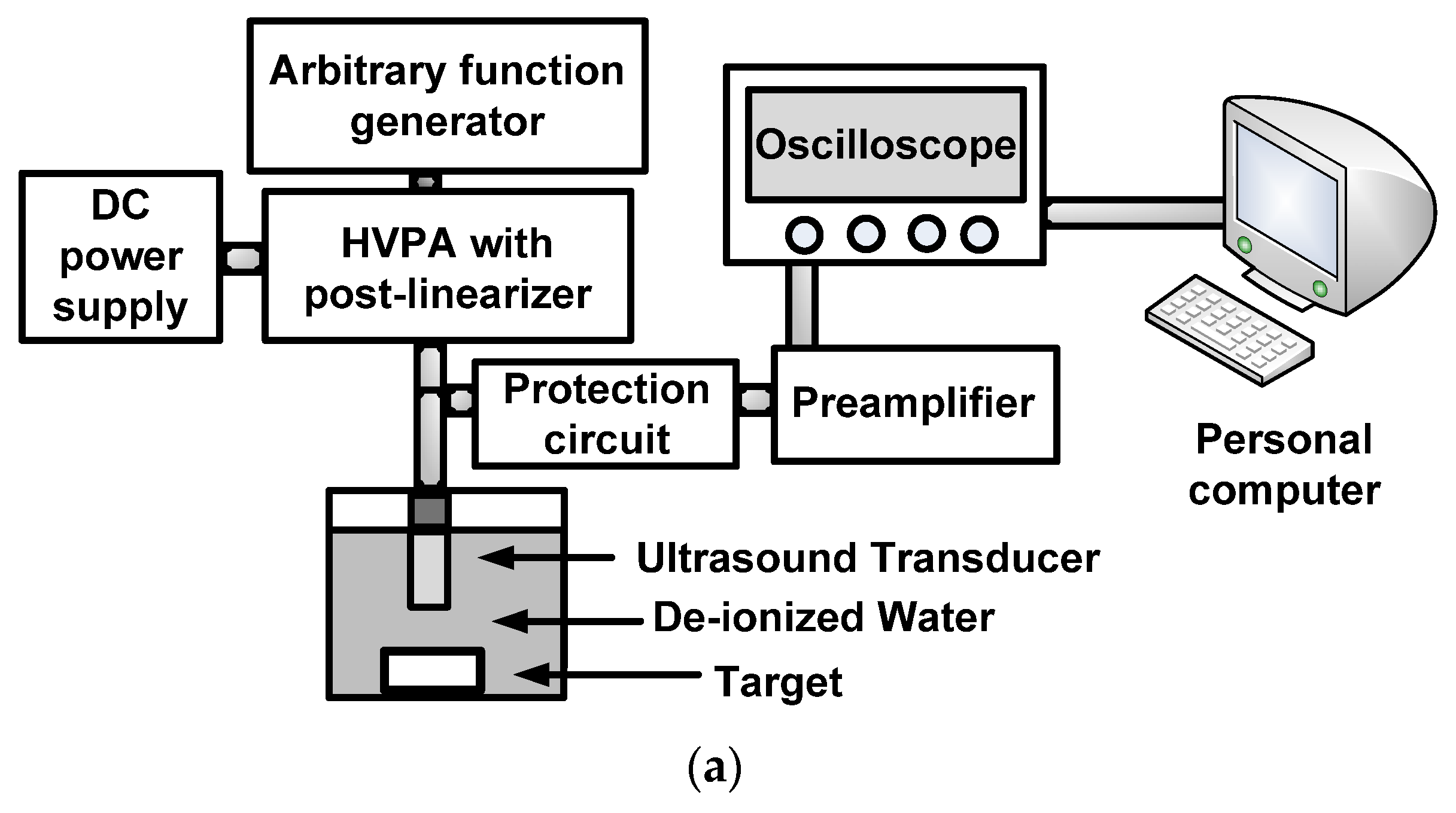 applied sciences free full text a wideband high voltage power X-ray Block Diagram  Diagrams C 5 Galaxy Block Diagram of Computer Piezoelectric Transducer Diagram