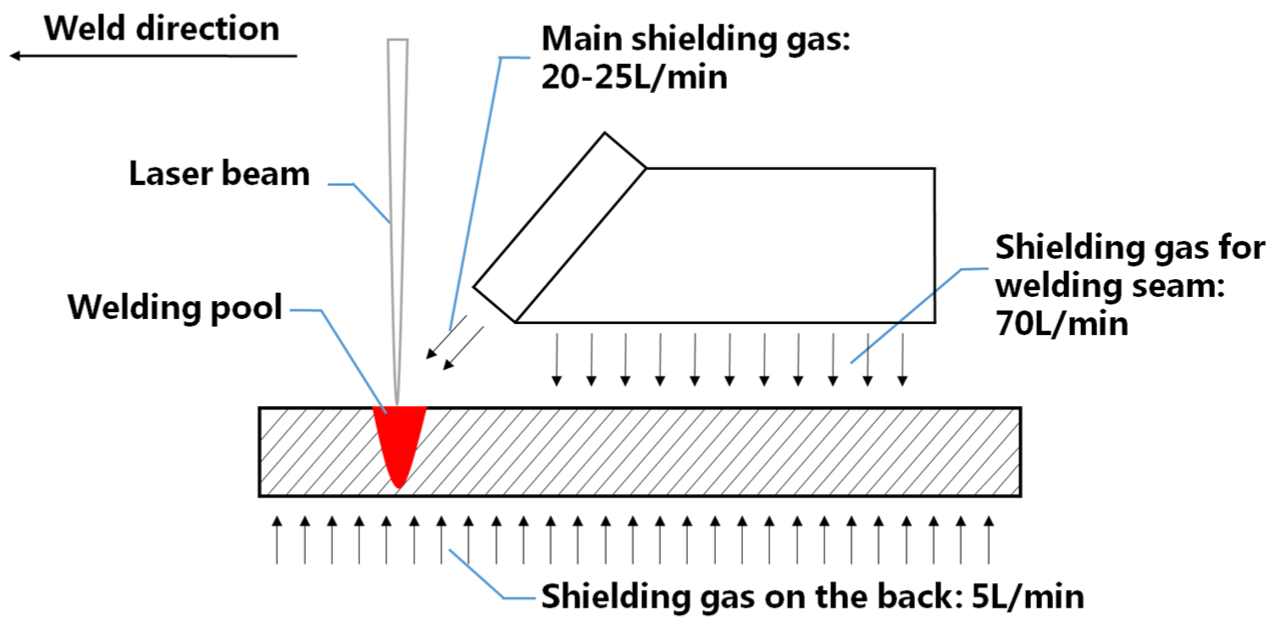 Laser Welding Diagram Trusted Wiring Block Applied Sciences Free Full Text A Comparative Study On The Rh Mdpi Com Co2
