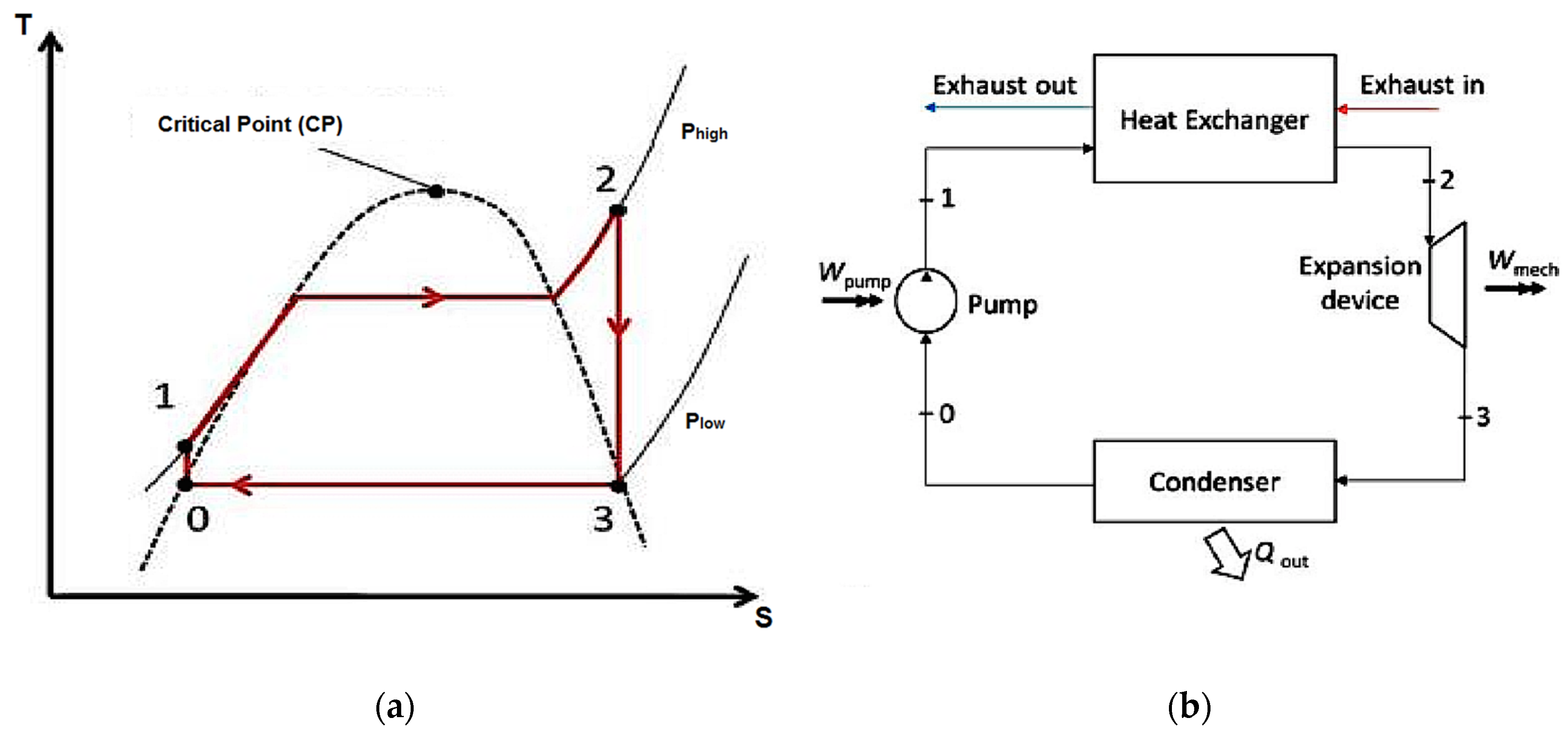 Mivec furthermore GSX750E moreover Cleaning Donor Parts also Htm together with Watch. on dohc diagram