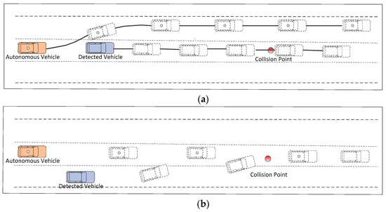 accident avoidance and detection