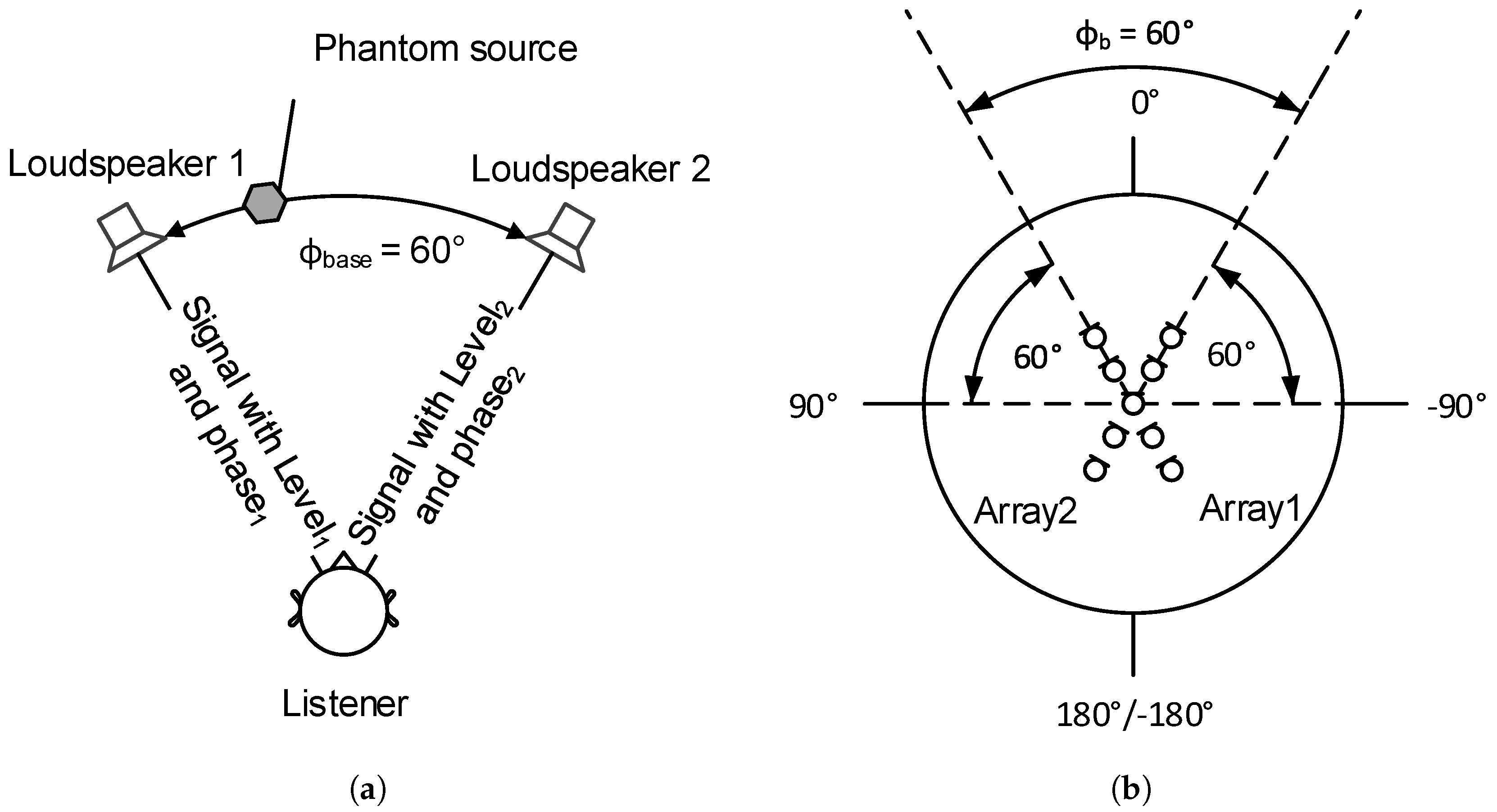 Fm Transmitter Signalprocessing Circuit Diagram Seekiccom
