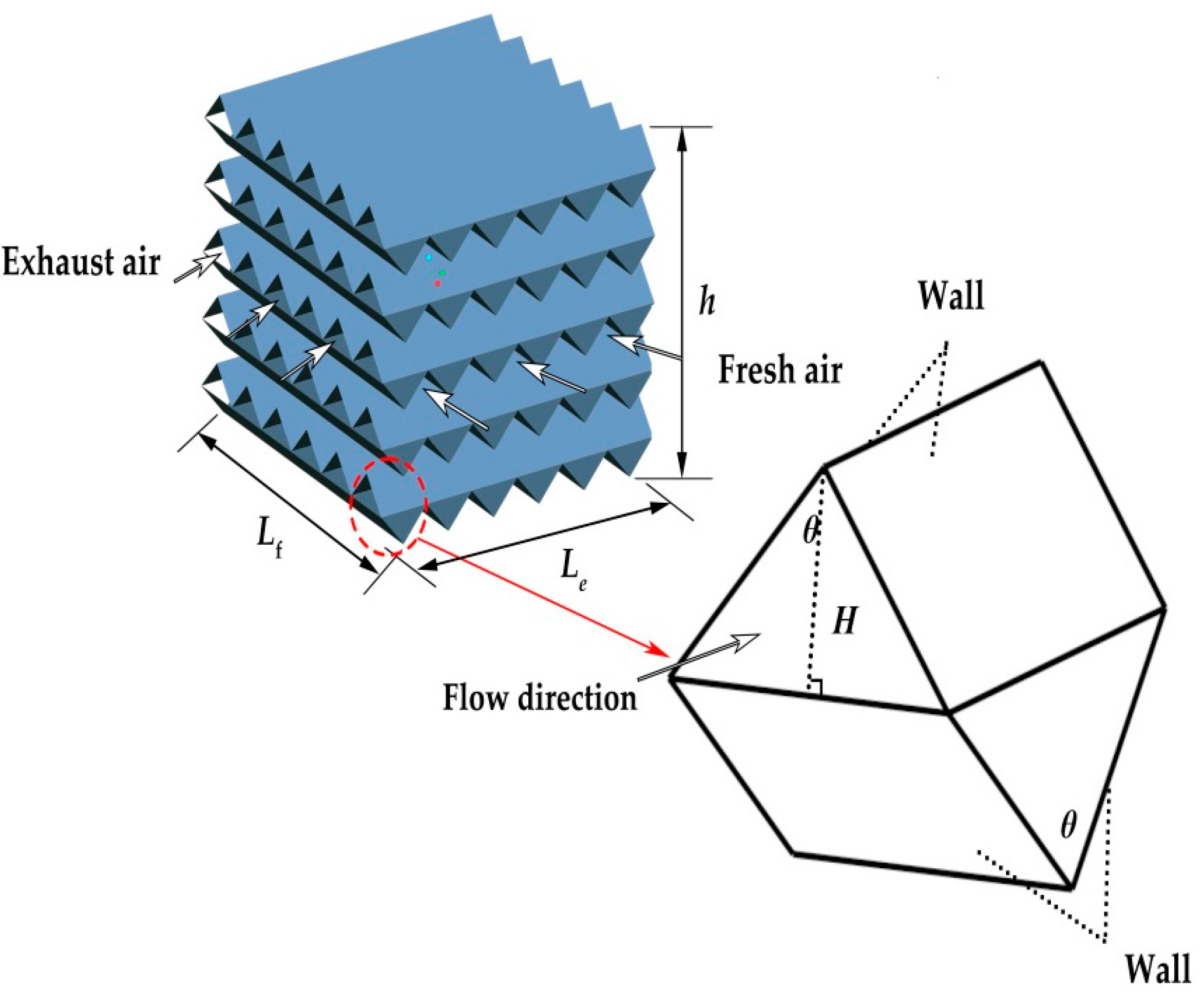 Applied Sciences | Free Full-Text | Optimal Design of an Air-to-Air ...