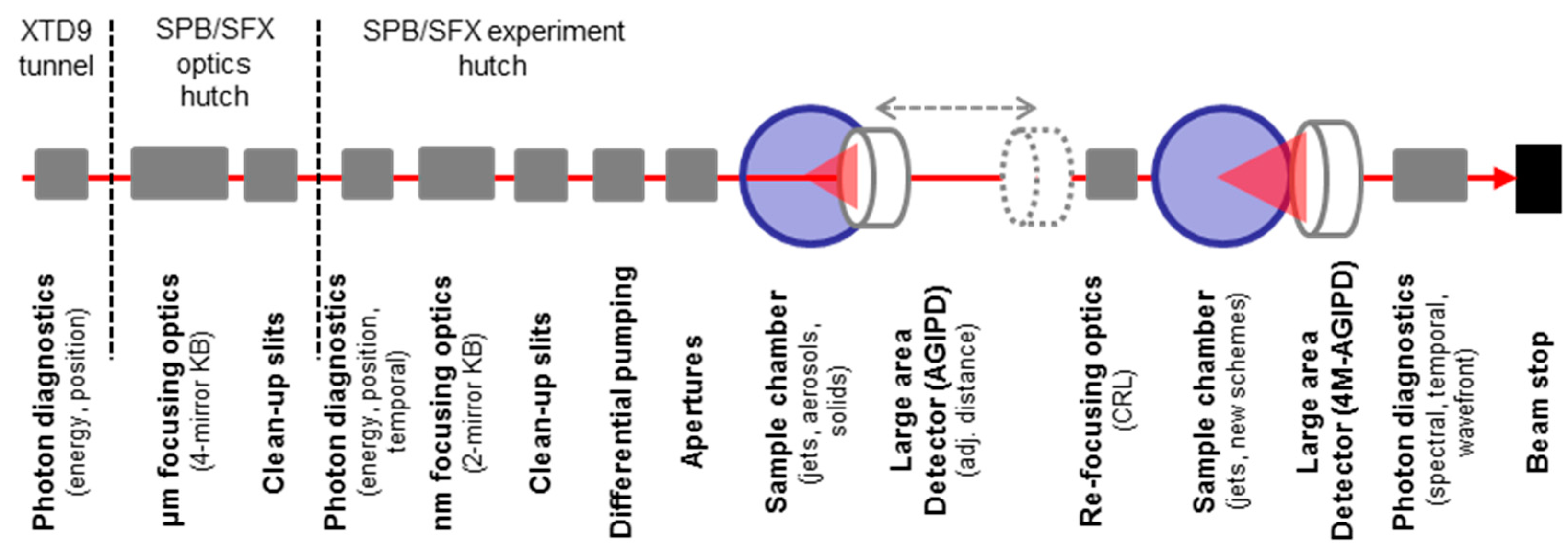 Applied Sciences | Free Full-Text | Photon Beam Transport