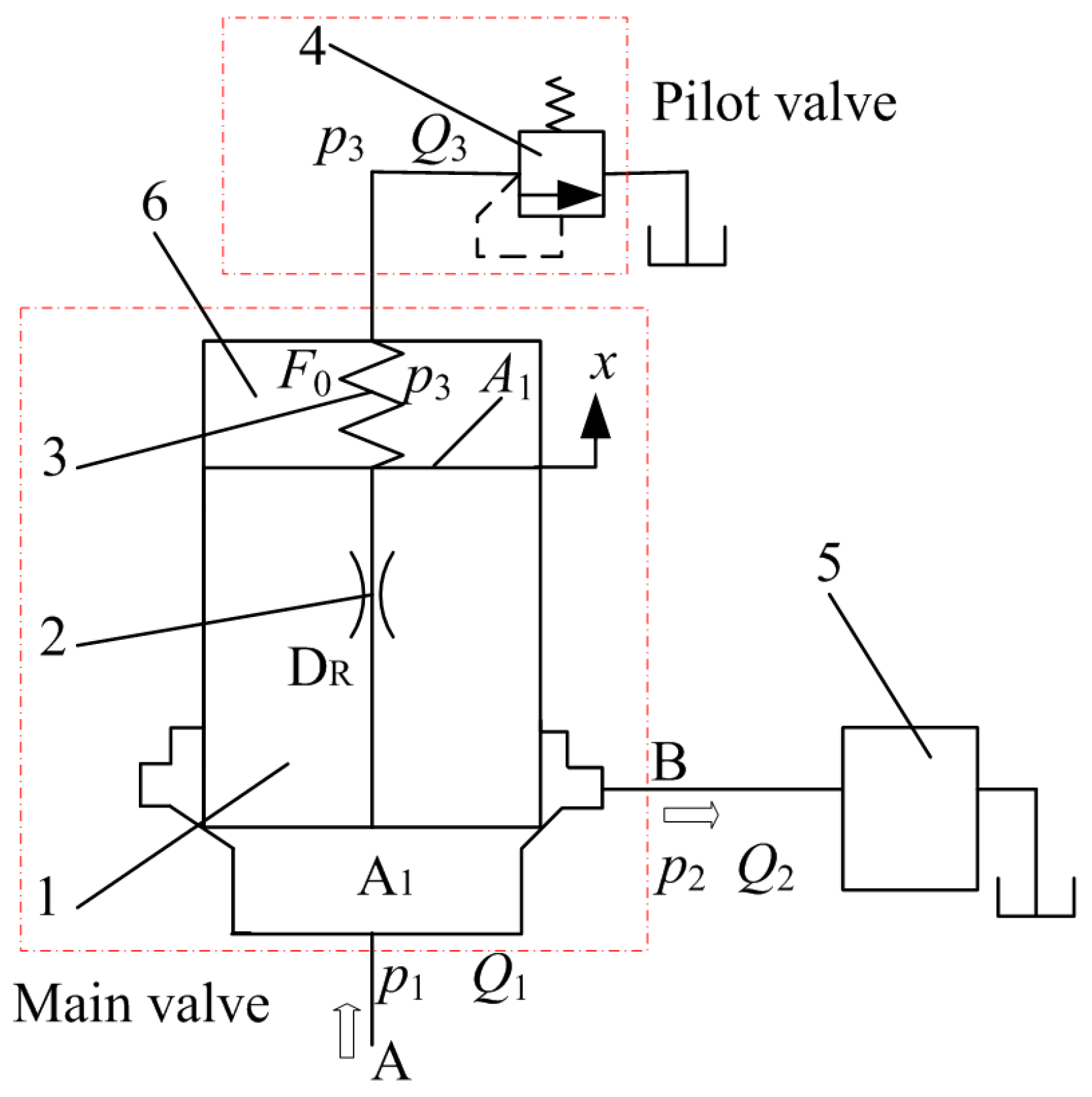 Hydraulic Relief Valve Diagram Trusted Wiring Diagrams
