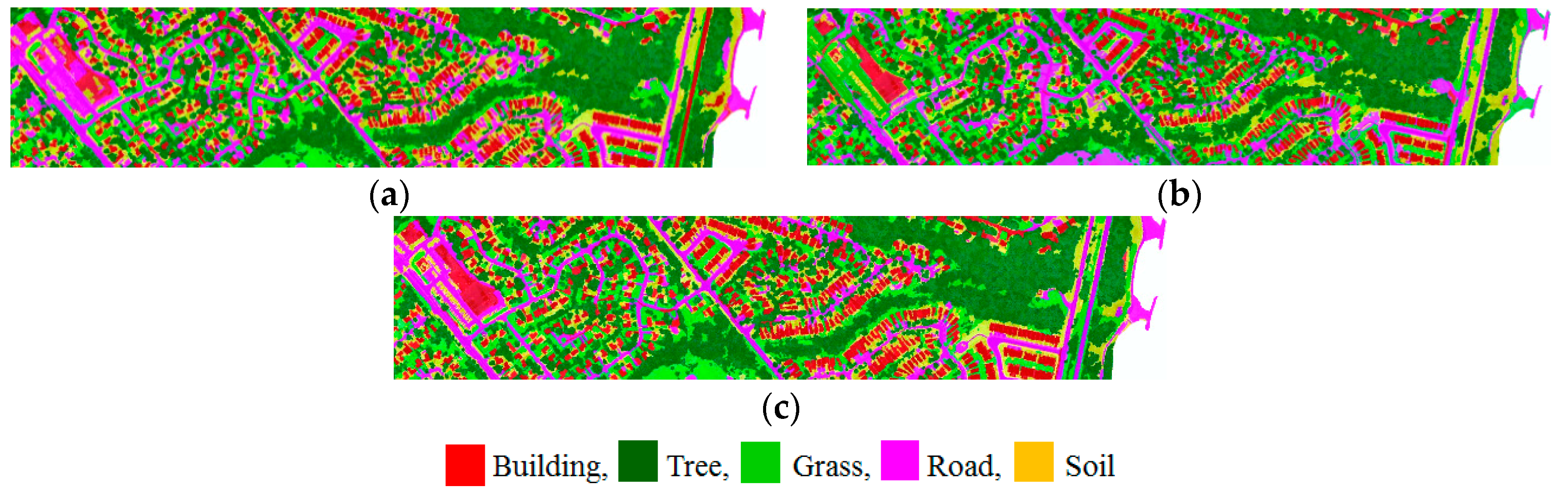 Applied Sciences | Free Full-Text | Analysis of Land Cover