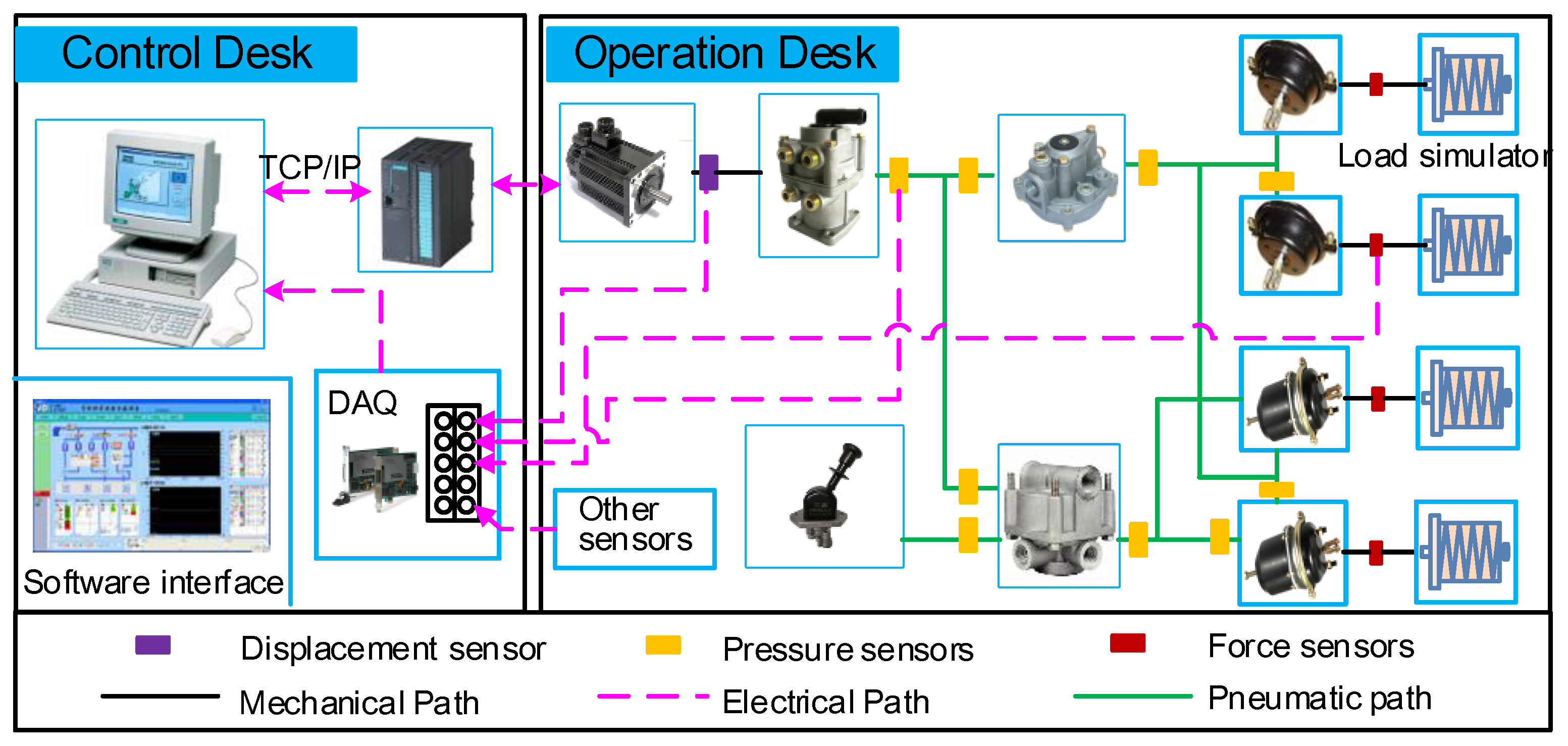 Applied Sciences Free Full Text An Experimental Study On Relay Valve Working Principle Applsci 07 00799 G003