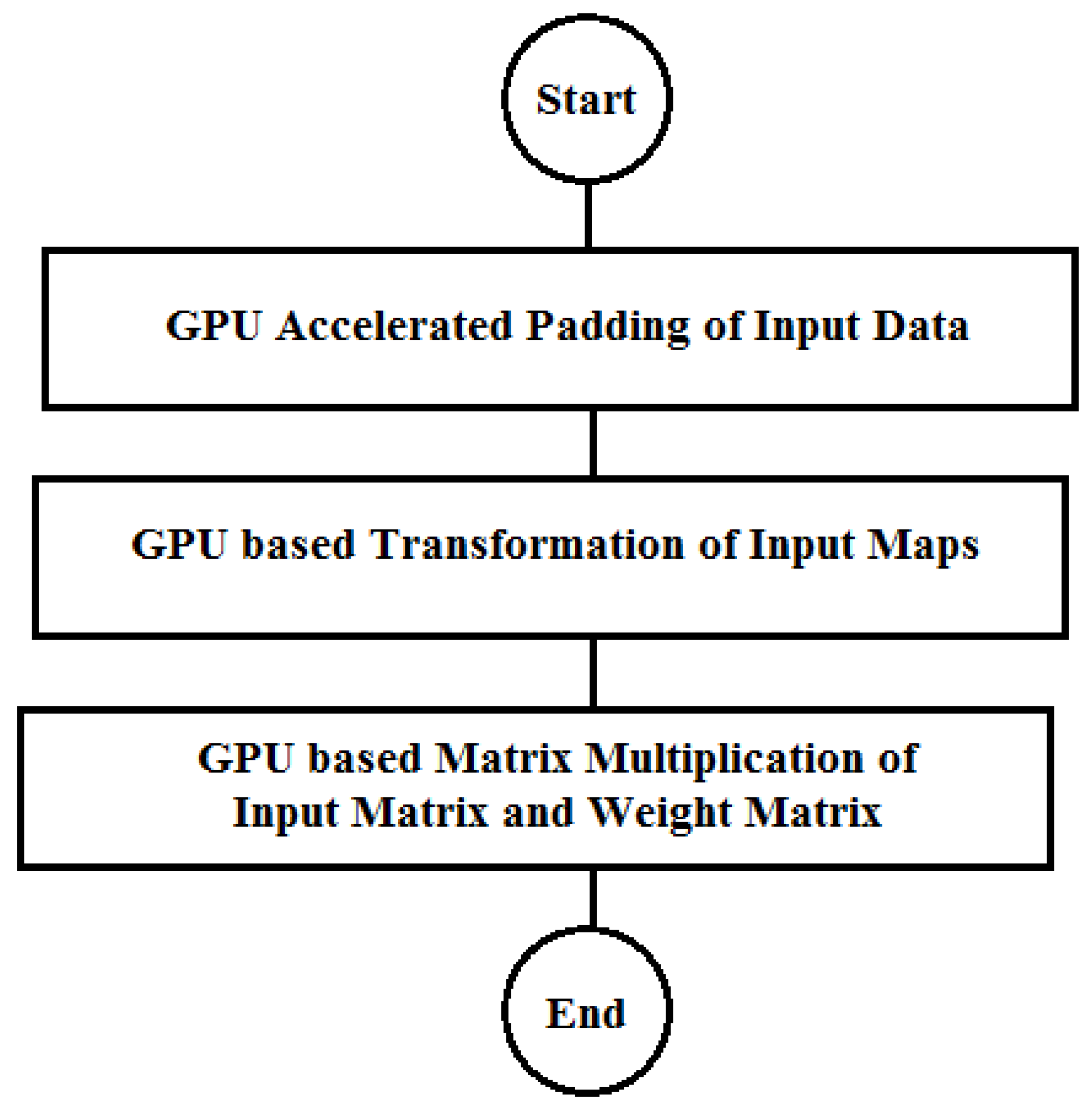 Applied sciences free full text optimized deep neural networks no nvjuhfo Choice Image