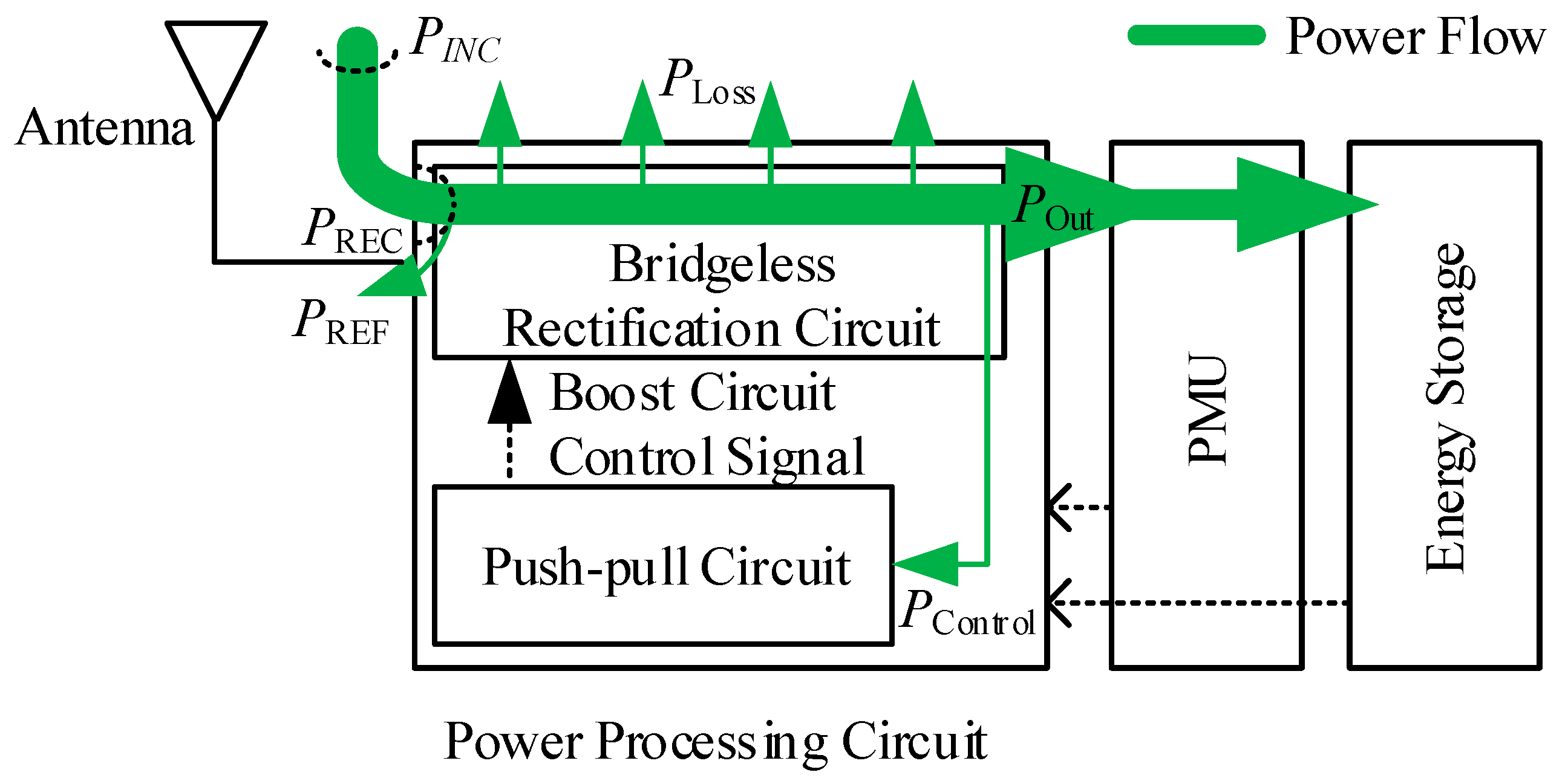 Applied Sciences Free Full Text A Power Processing Circuit For Energy In No
