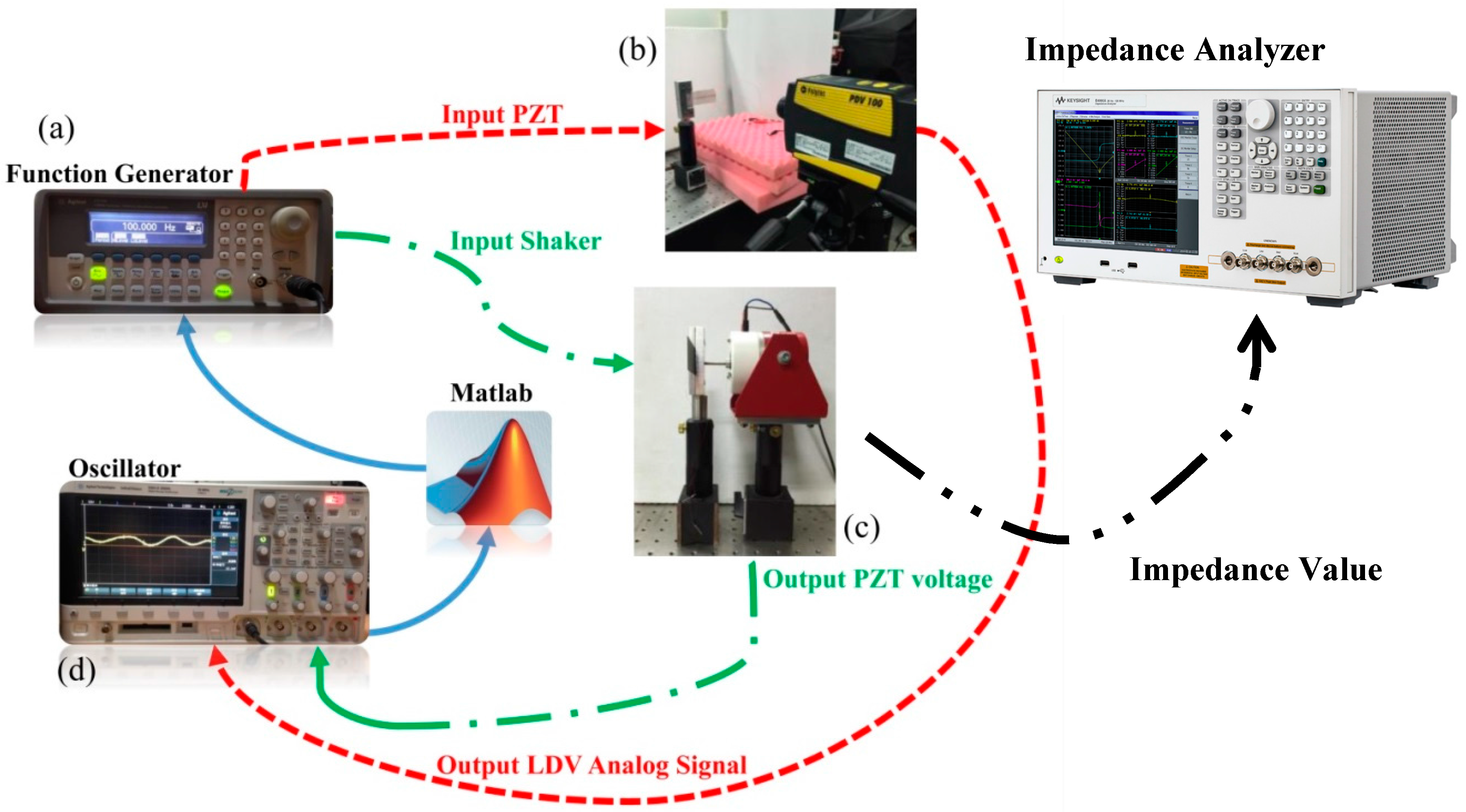 Applied sciences free full text enhancement of energy harvesting no ccuart Gallery