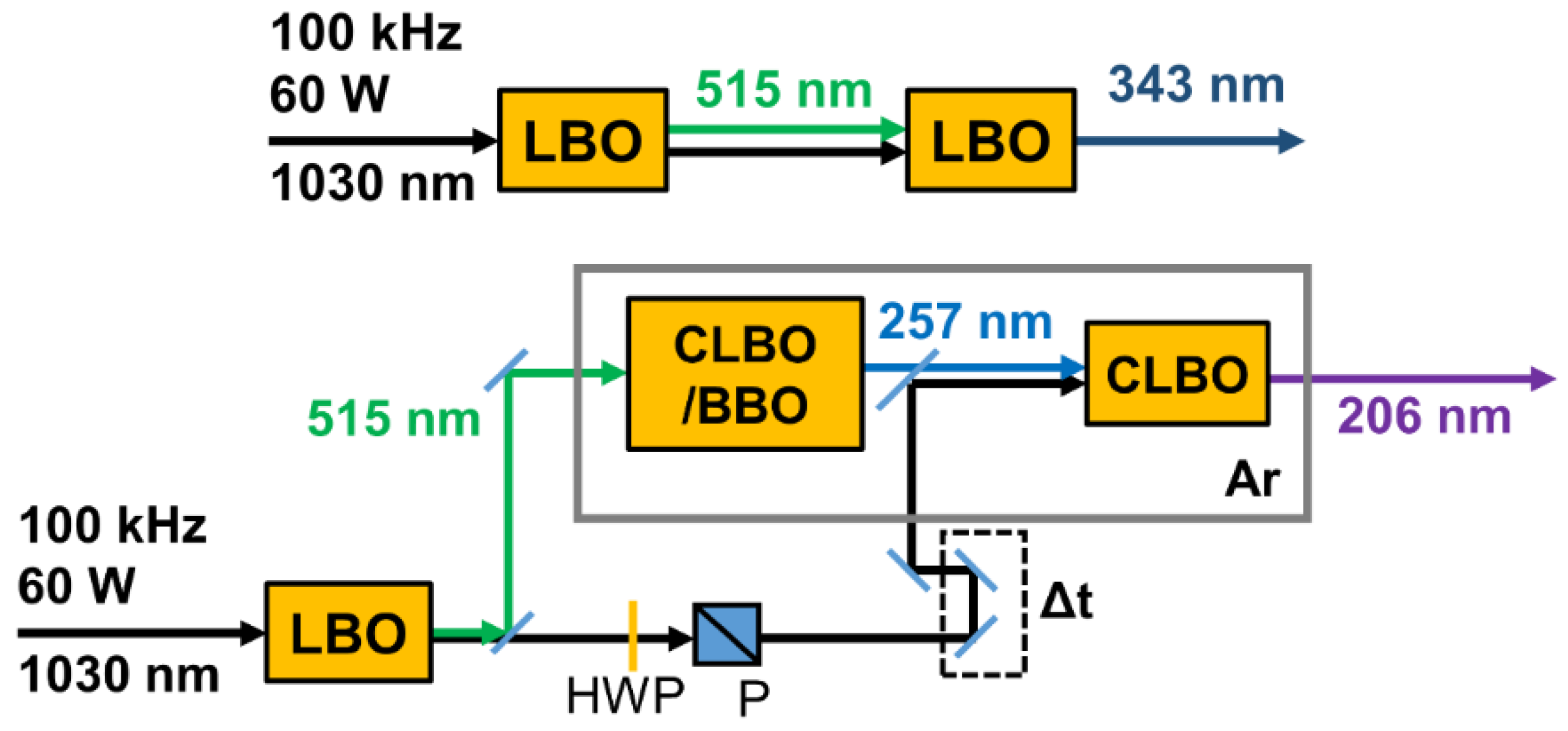 Applied Sciences Free Full Text Advances In High Power Covers Following Topics Furthermore Laser Diode Driver Circuit Diagram Applsci 07 01016 G005