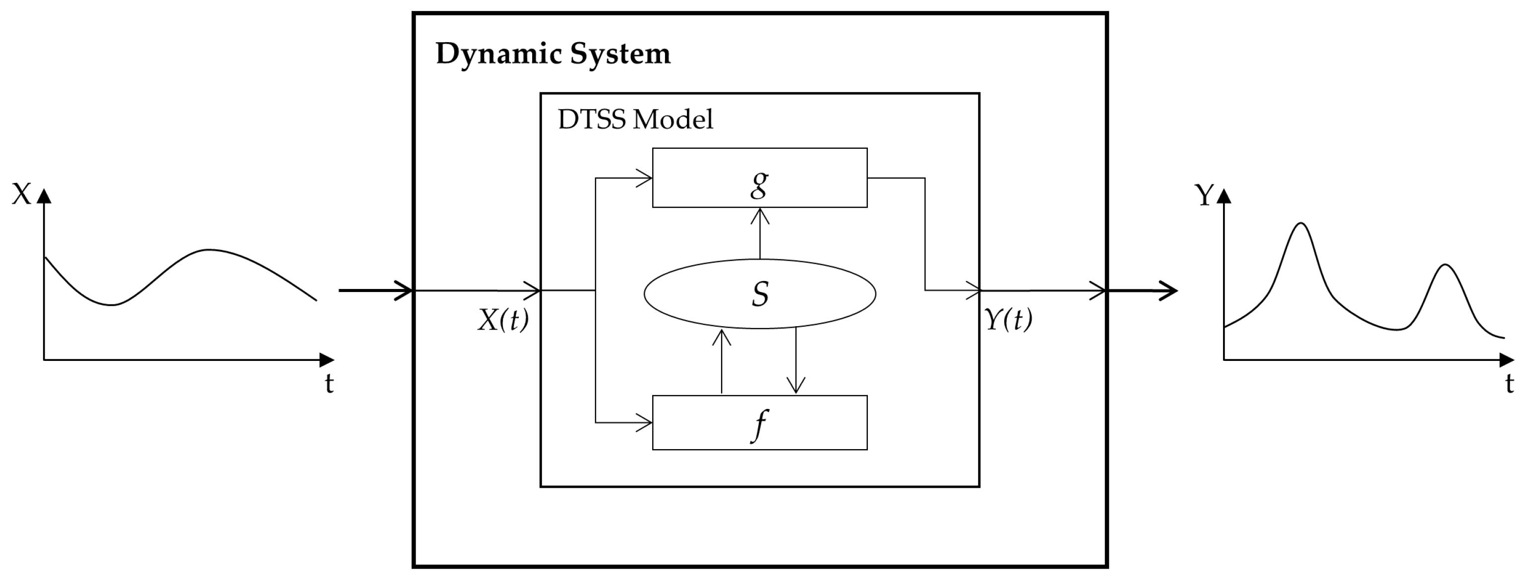 buy Высшие типы волн в элементах ускоряющих структур: Учебное пособие.