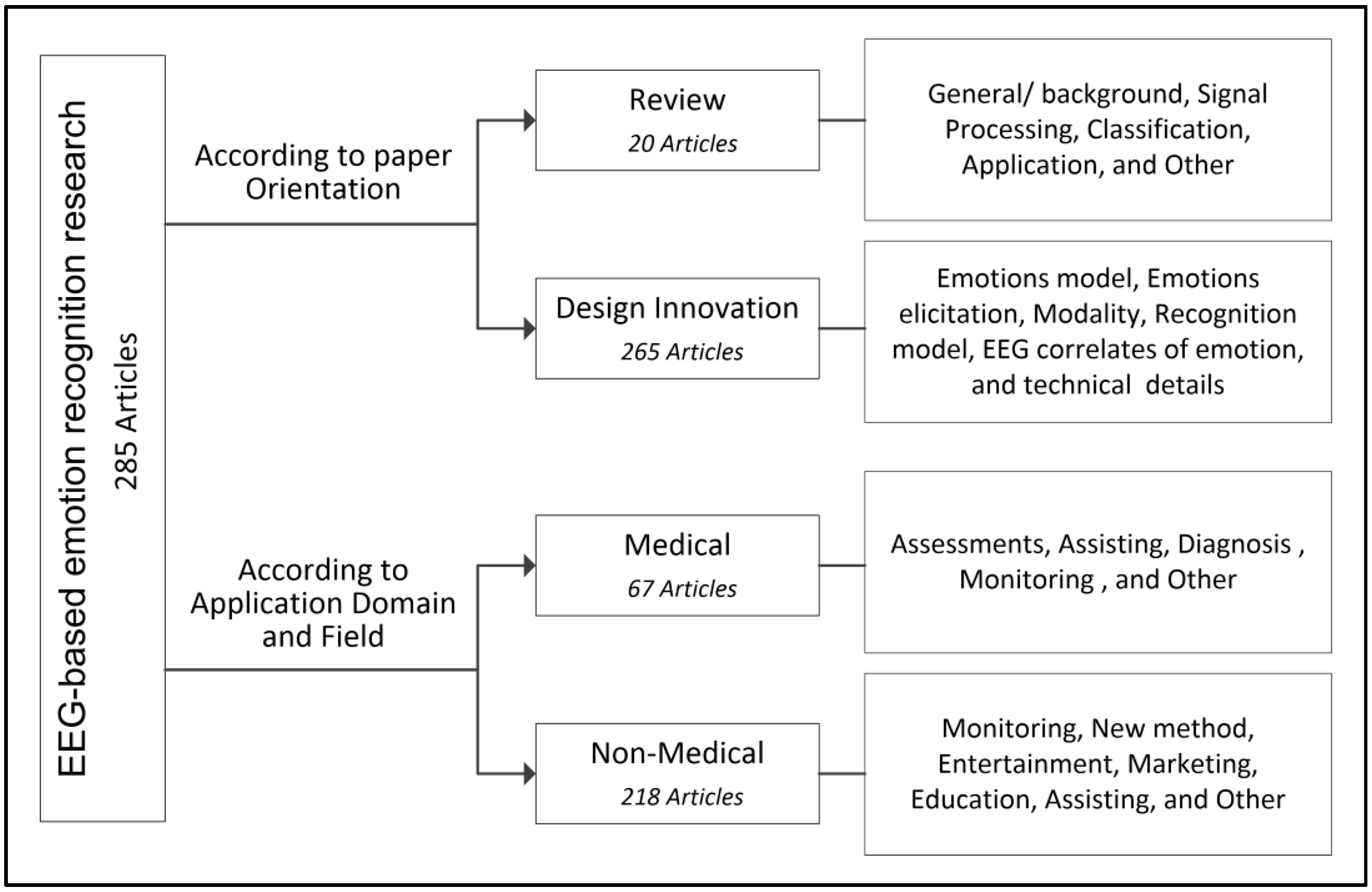 Applied Sciences | Free Full-Text | Review and