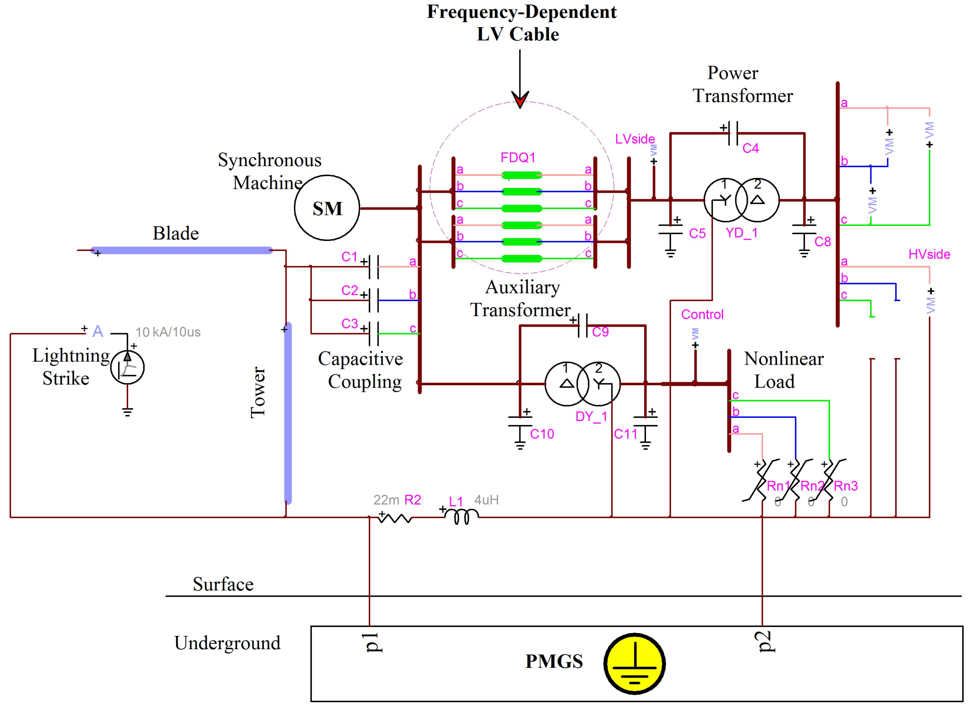 Applied Sciences Free Full Text Evaluating The High Frequency Yokoyama Control Transformer Wiring Diagram Applsci 07 01323 G007