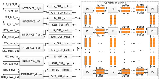 Applied Sciences | Special Issue : Sound and Music Computing