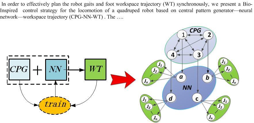 Robotics Accelerator