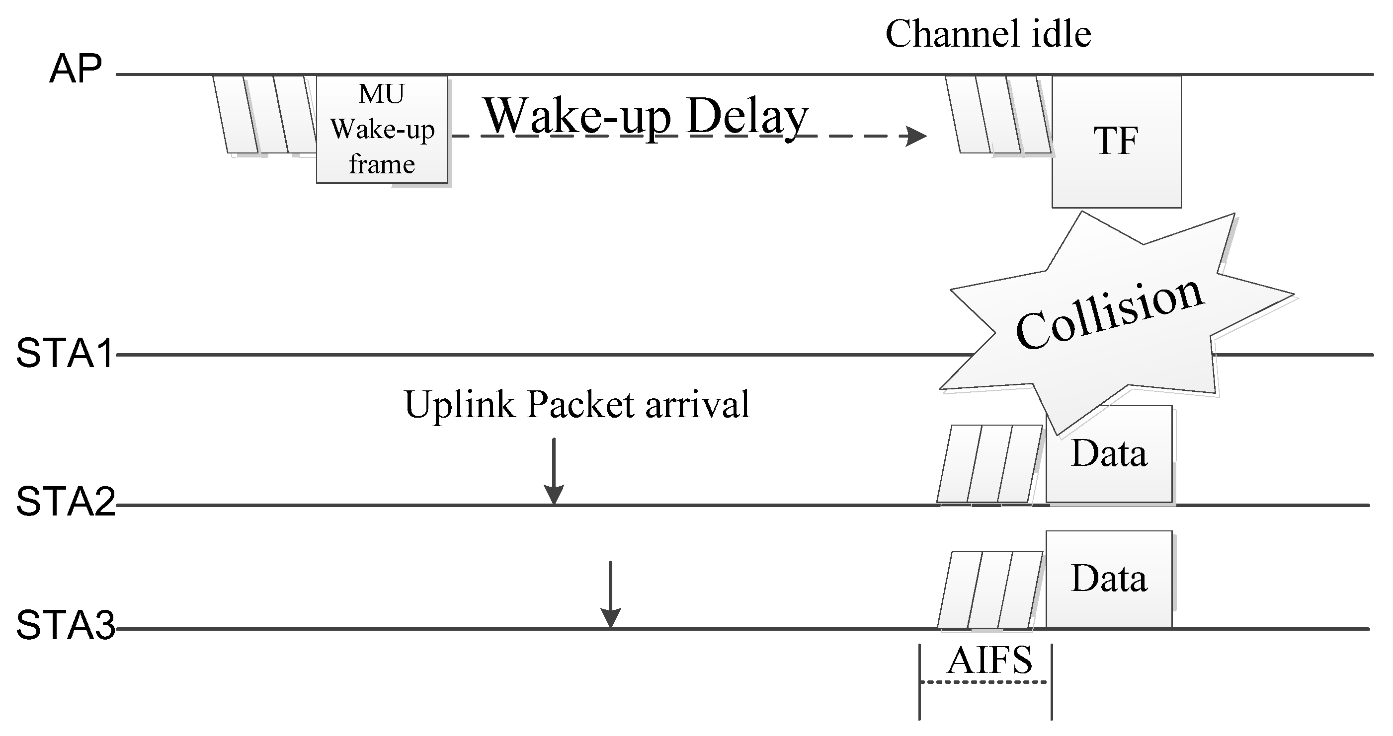 Applied Sciences | Free Full-Text | A Low-Power WLAN
