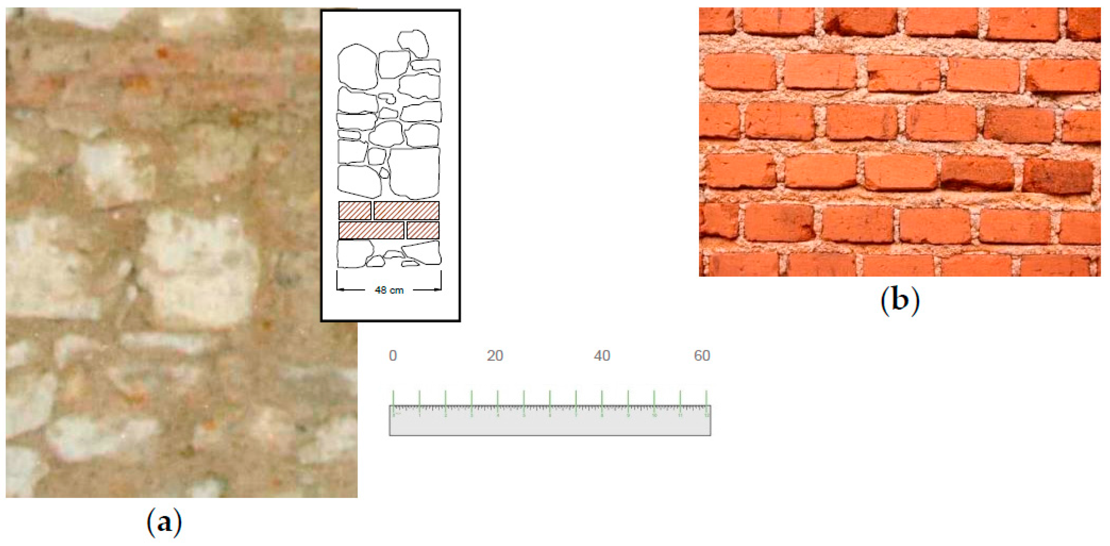 decorative masonry block.htm applied sciences free full text effect of thin cement based  effect of thin cement based