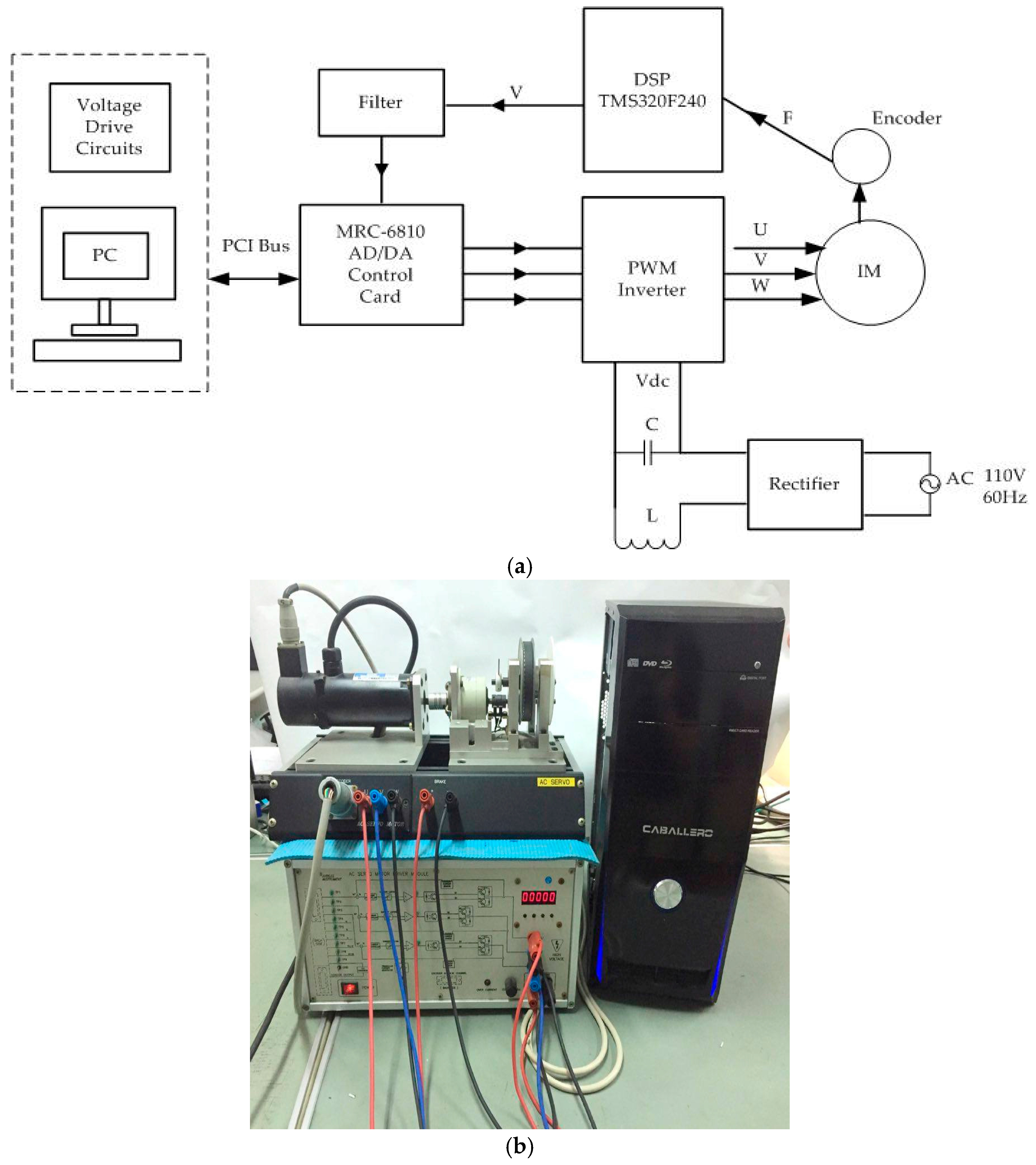 Applied Sciences Free Full Text Robust Speed Tracking Of Arduino Motor Control Circuit Additionally Servo Schematic No