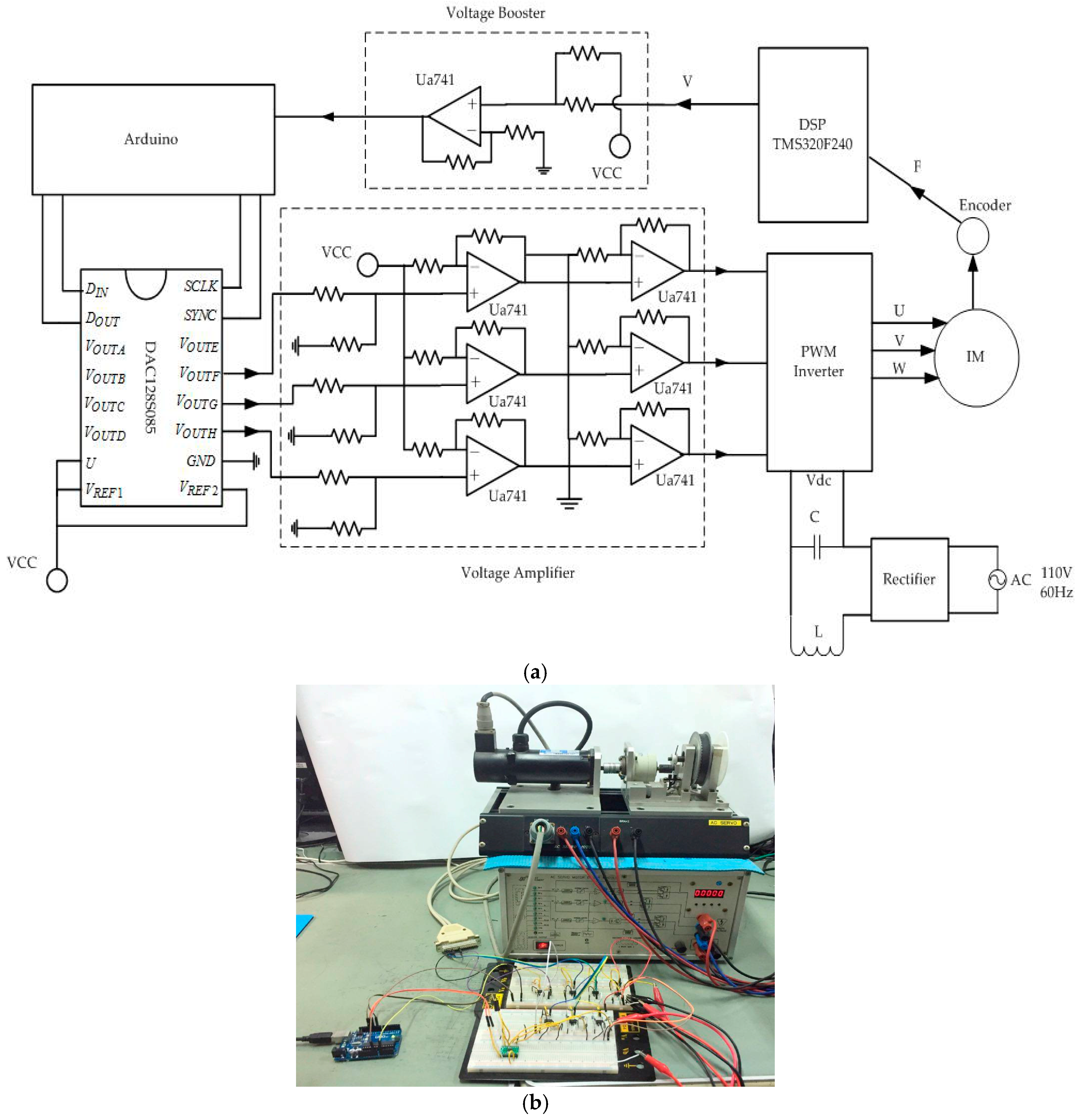 Applied Sciences Free Full Text Robust Speed Tracking Of Arduino 110v Power Controller Circuit No