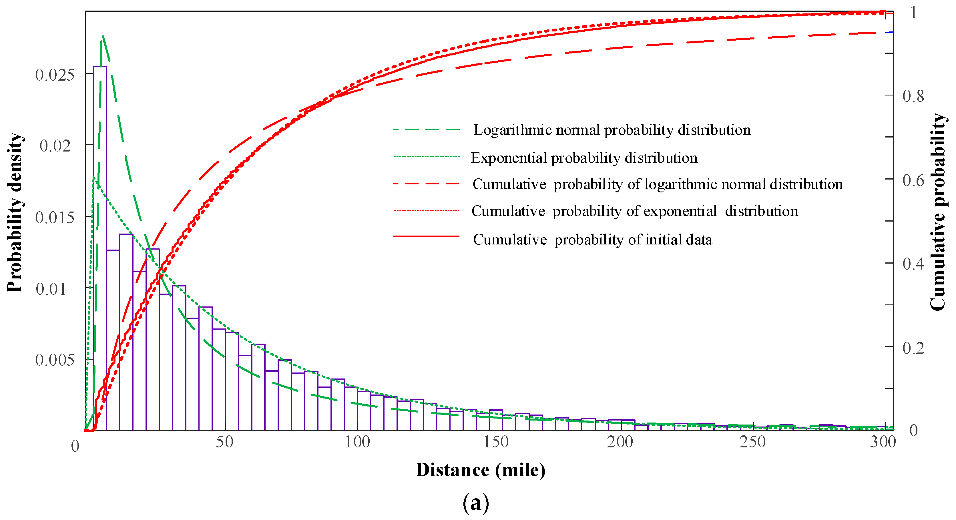 hacettepe j math state