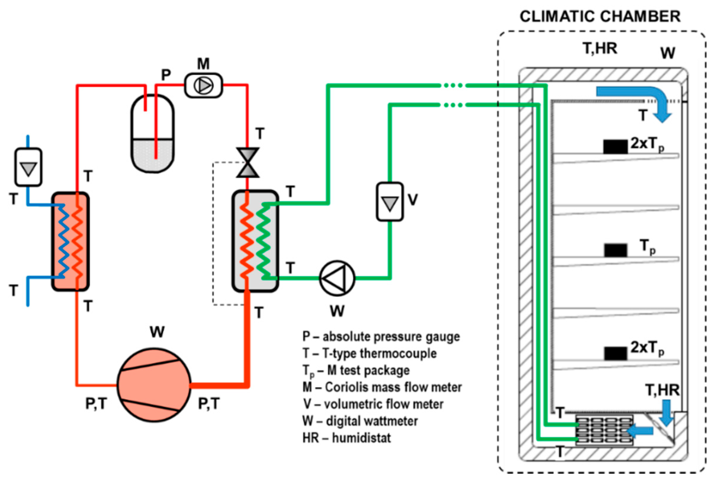 Electrical Diagram Training besides How To Read Electrical Wiring Diagrams furthermore Lg Room Air Conditioner Wiring Diagram in addition Industrial Maintenance Mechanic further Schematic Diagram Of Indirect Refrigeration System. on wiring diagrams refrigeration