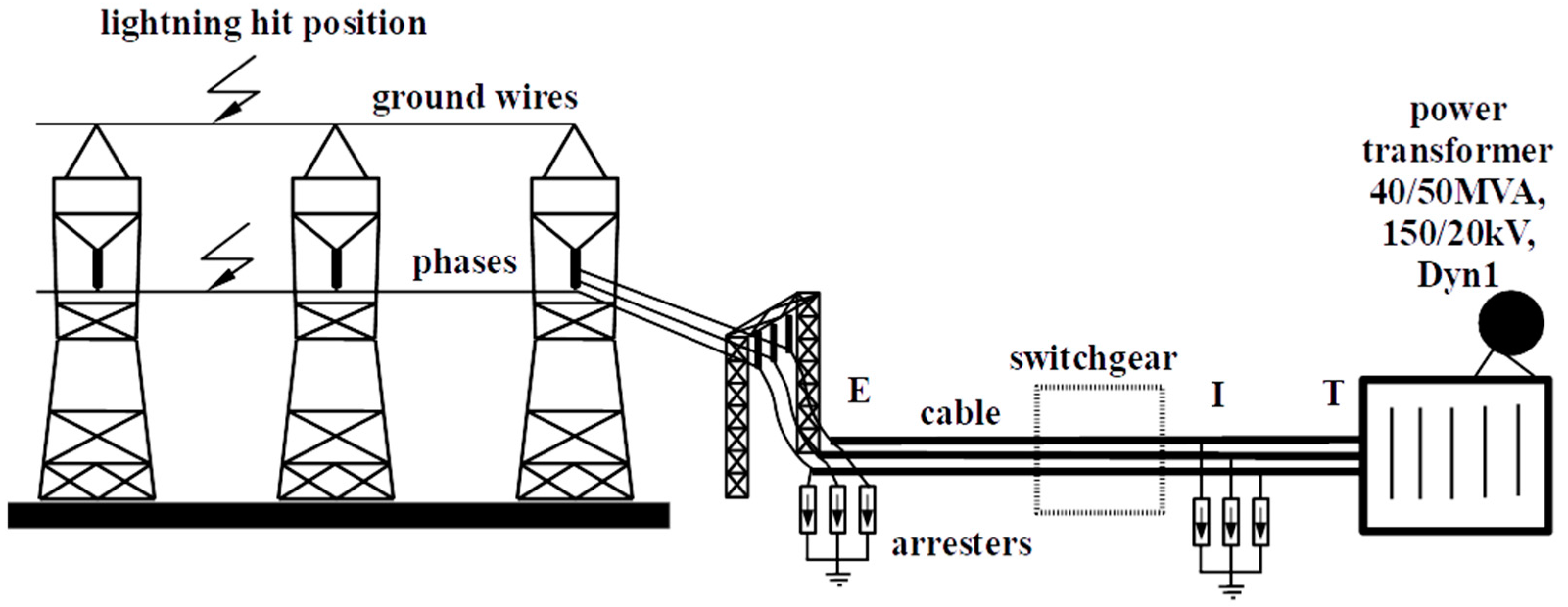 Applied Sciences Free Full Text A Heuristic Method For The Wiring Diagram High Voltage Switch Gear No