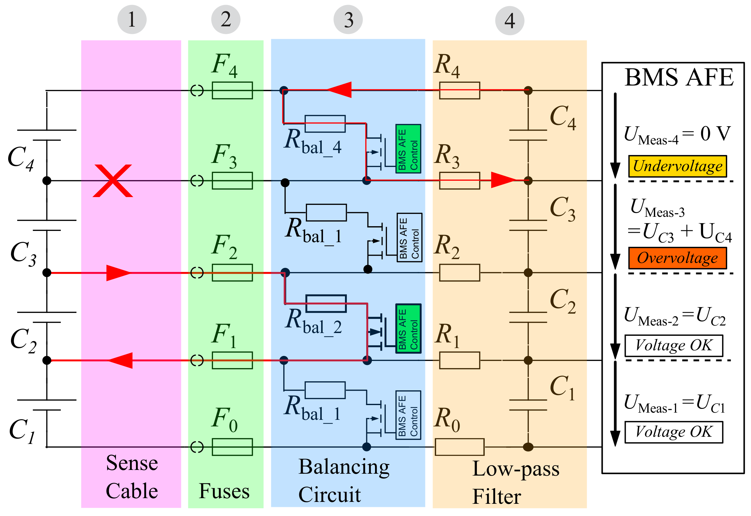 Applied Sciences Free Full Text Battery Management System Circuit As Well Monitor Diagram Furthermore Electric Applsci 08 00534 G007 Figure 7 Equivalent Model Of Cell Voltage