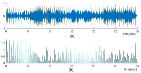Applied Sciences | Special Issue : Digital Audio and Image