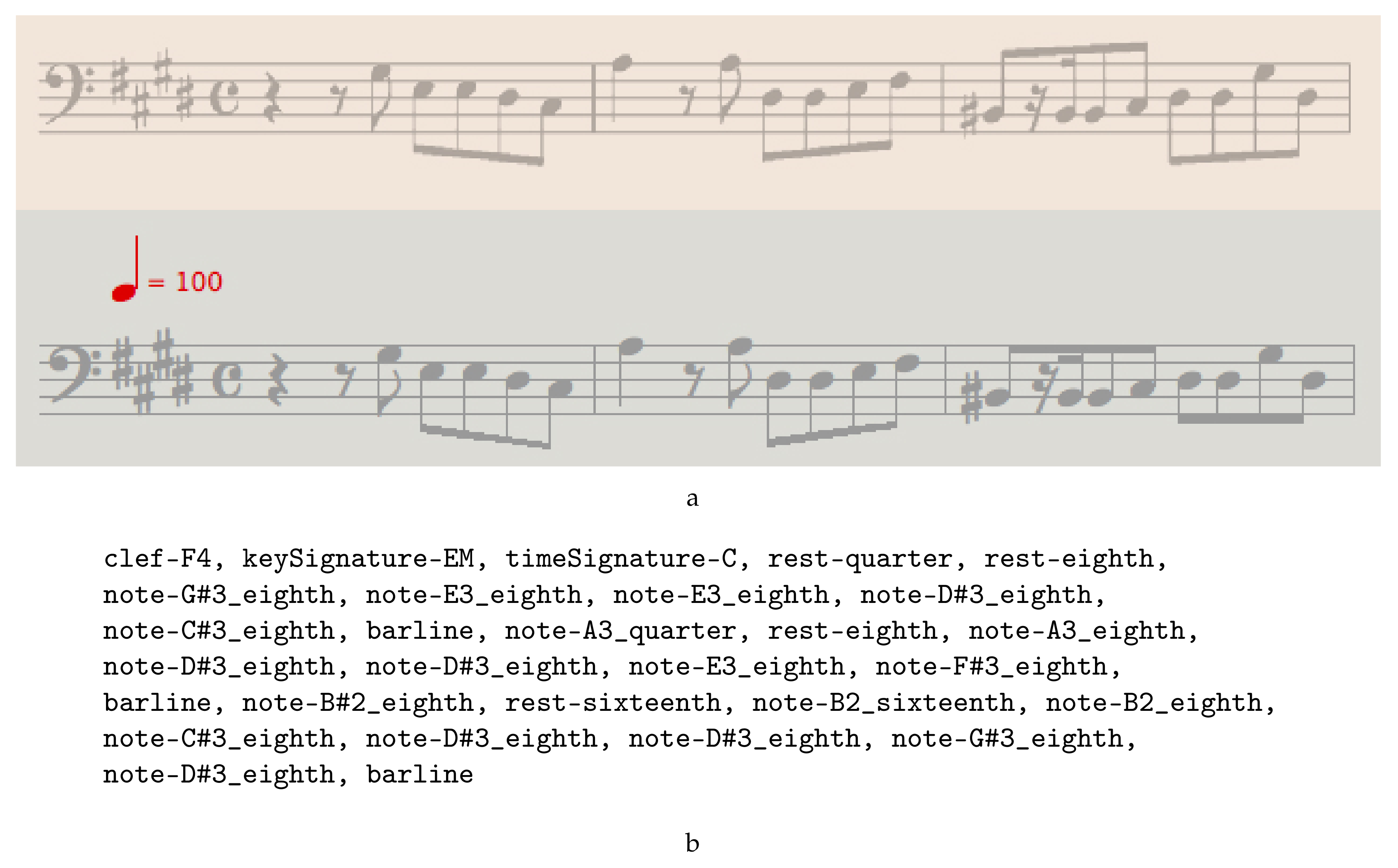 Applied Sciences | Free Full-Text | End-to-End Neural Optical Music