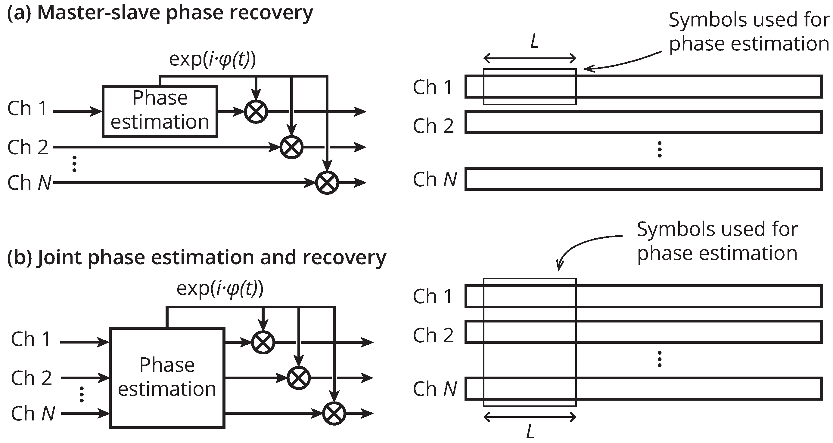 Applied Sciences | Free Full-Text | Frequency Comb-Based WDM