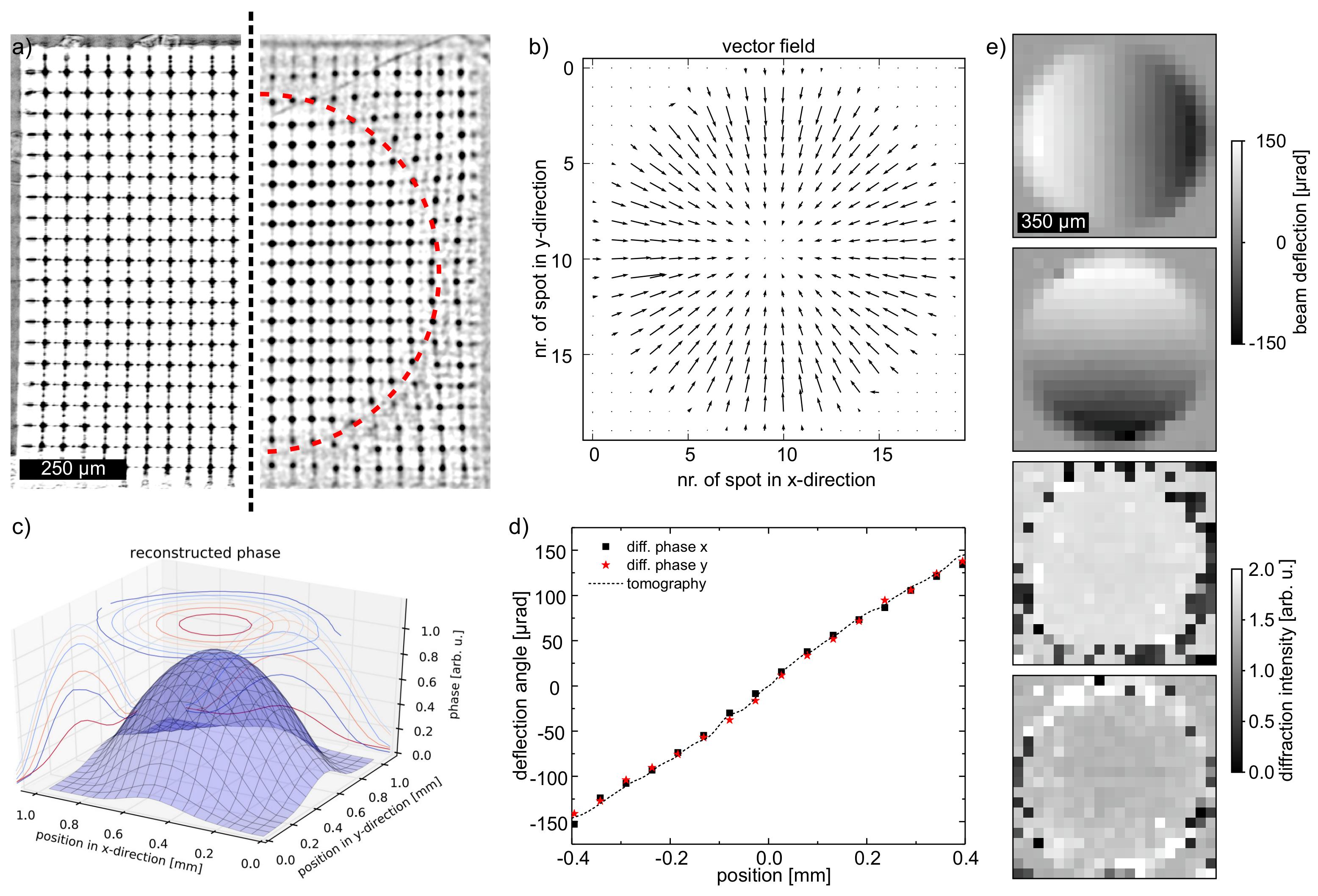 Applied Sciences   Free Full-Text   A Shack-Hartmann Sensor for