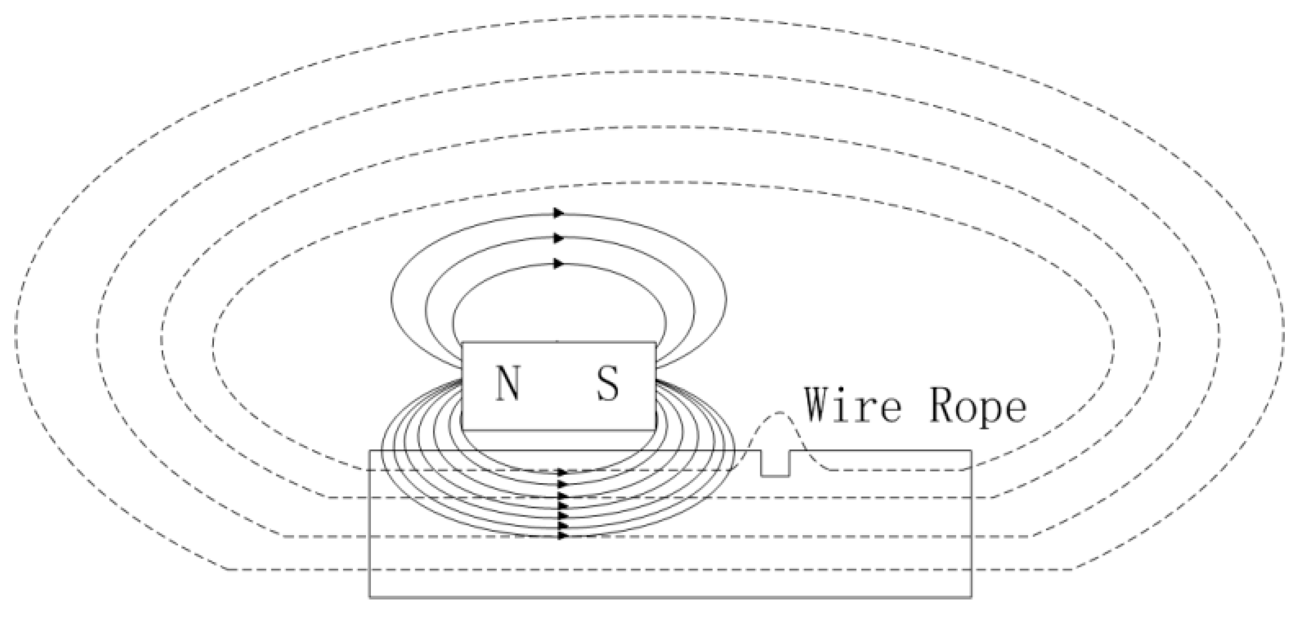Applied Sciences | Free Full-Text | Evaluation of Composite Wire ...