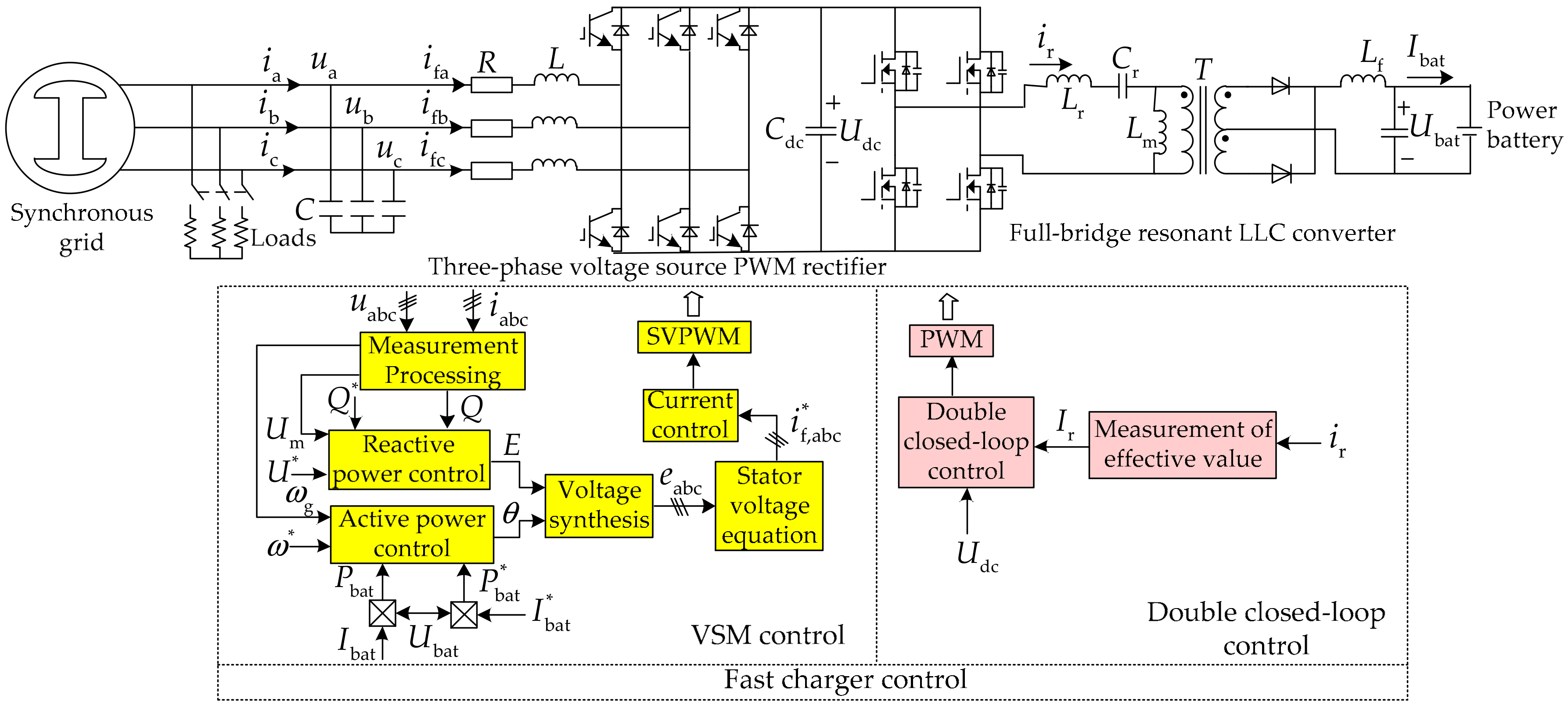 Applied Sciences Free Full Text Virtual Synchronous Motor Based Voltage Controlled Pwm Applsci 08 00856 G001