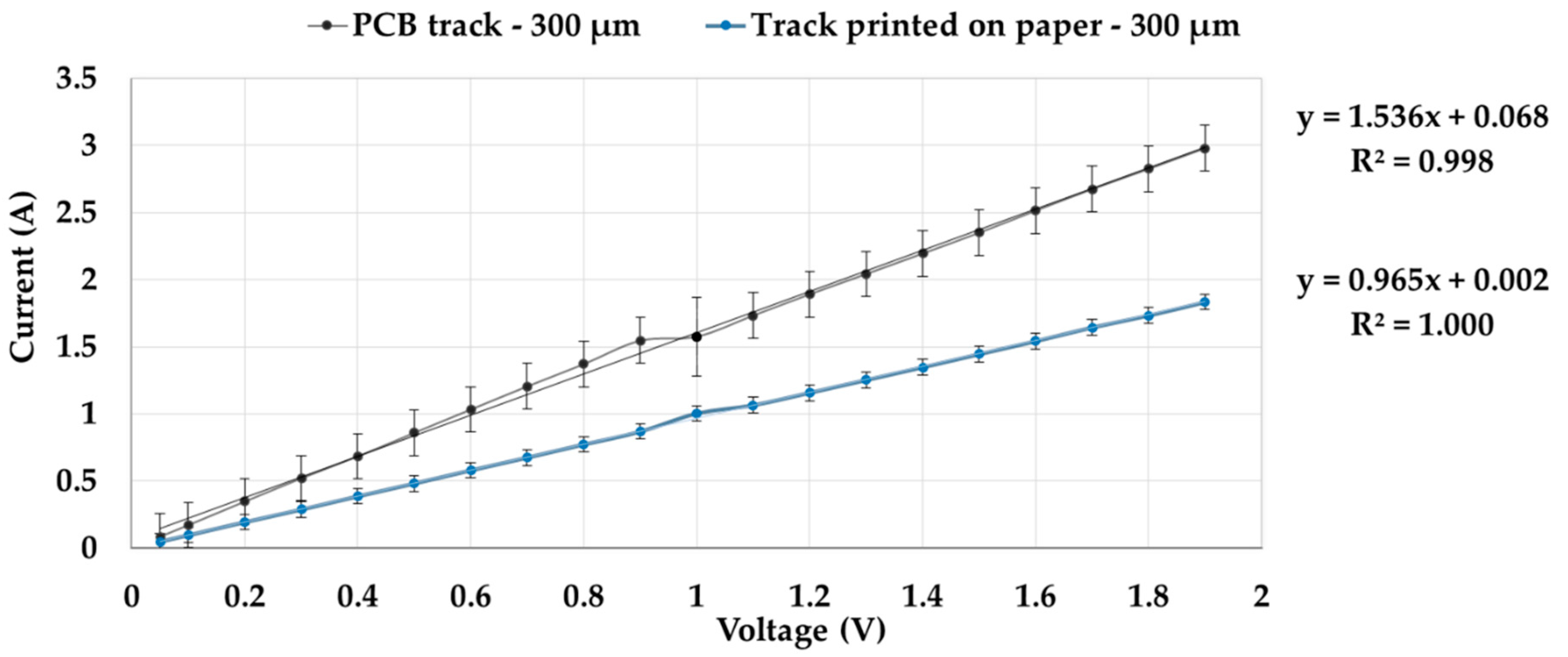 Applied Sciences | Free Full-Text | A Low-Cost Inkjet-Printed Paper