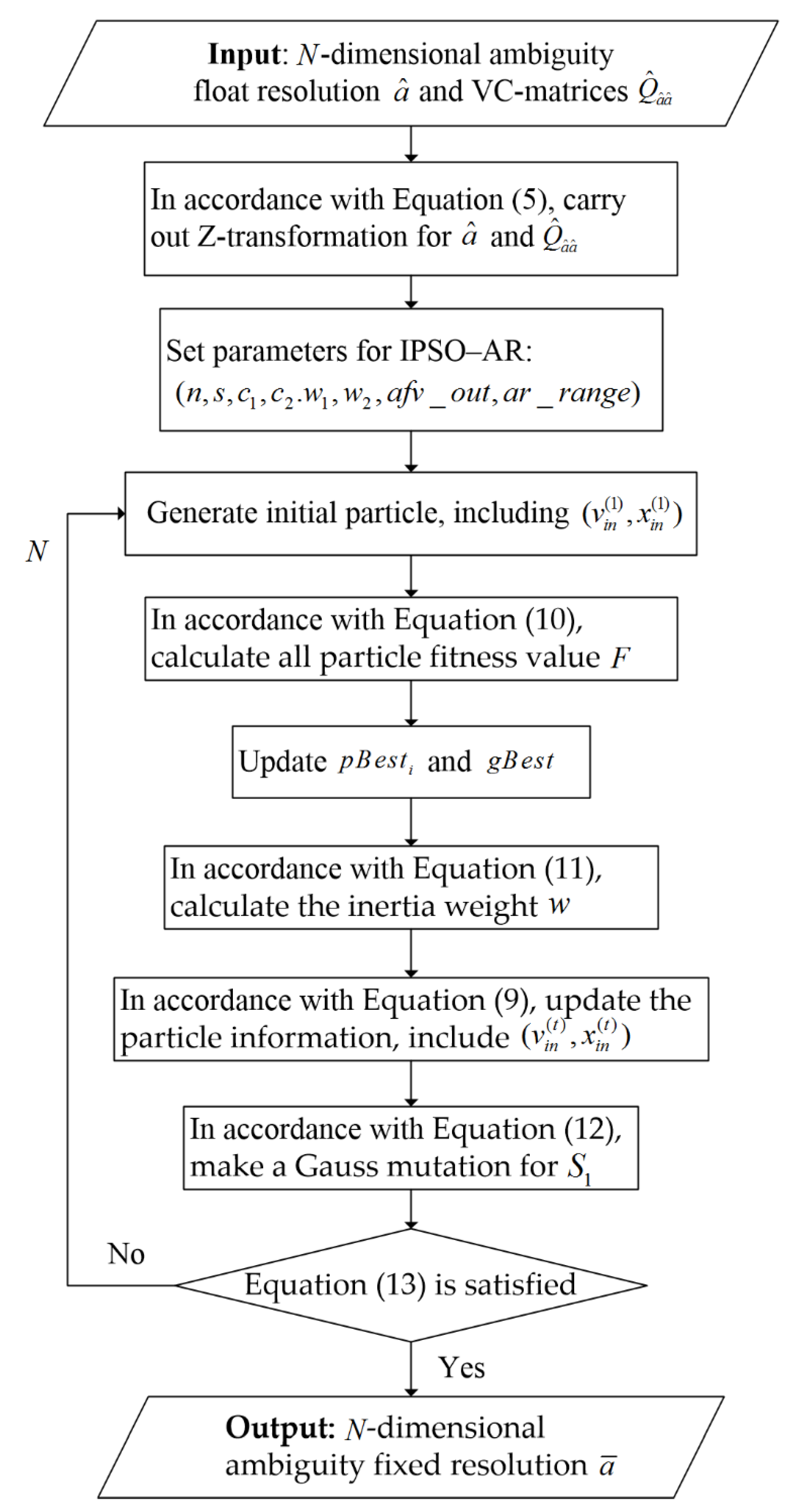 Applied Sciences | Free Full-Text | An Improved PSO Algorithm and