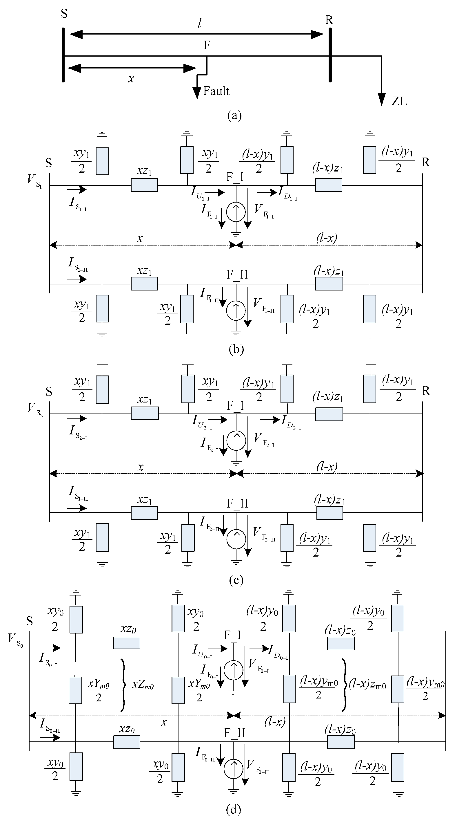 Applied Sciences | Free Full-Text | Fault Location in Double Circuit