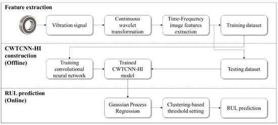 Applied Sciences   Free Full-Text   A Novel Image Feature