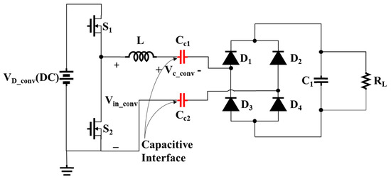 Applied Sciences | Special Issue : Wireless Power Transfer