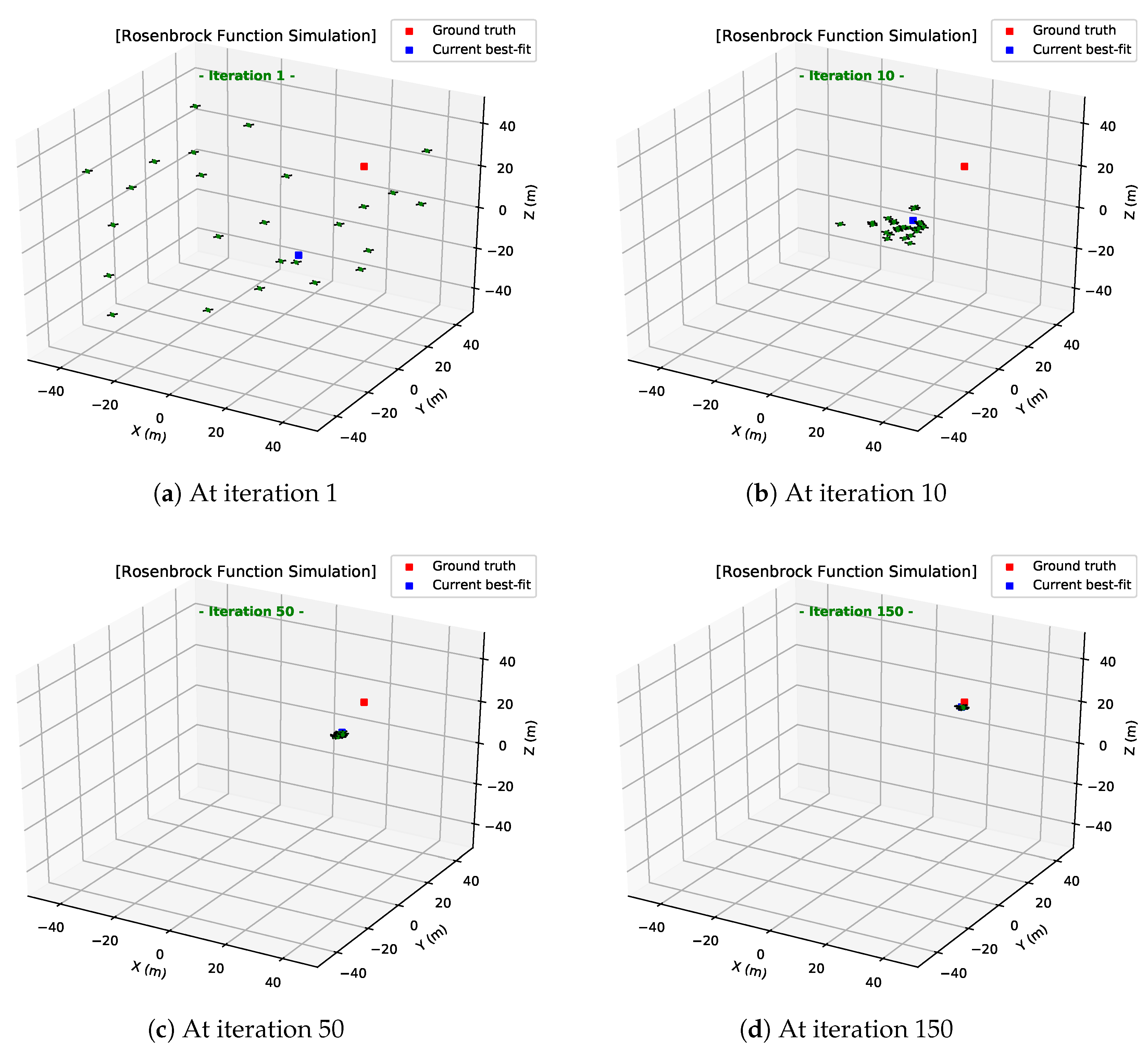 Applied Sciences | Free Full-Text | Real-Time Swarm Search Method