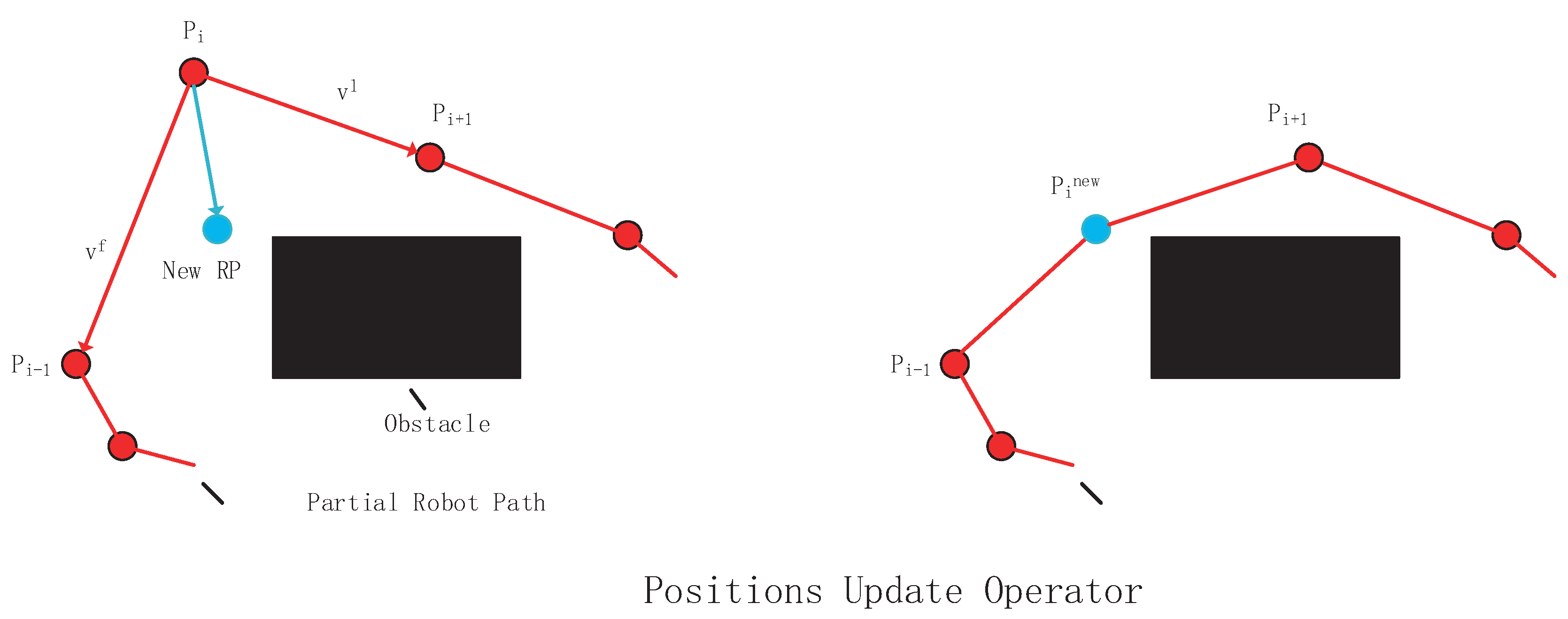 Applied Sciences | Free Full-Text | Solving the Path