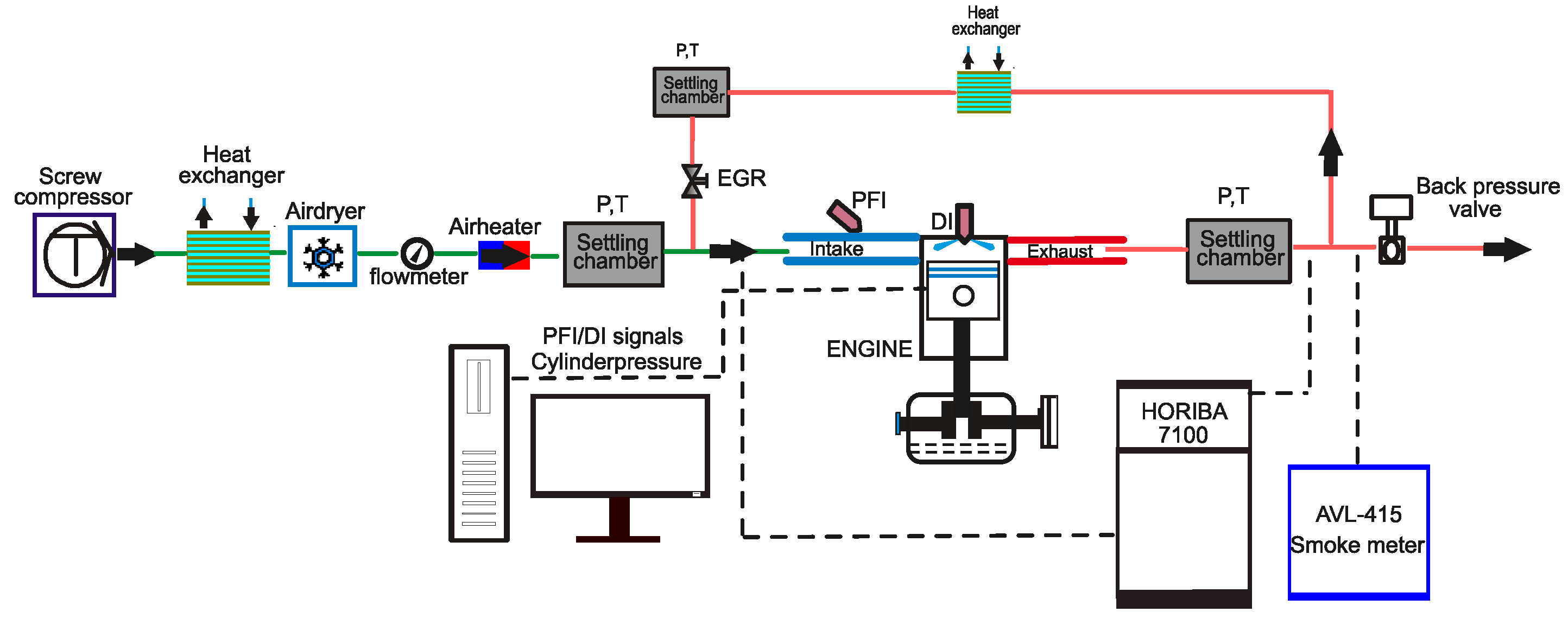 Applied Sciences Free Full Text Potential Of Rcci Series Hybrid 134 Engine Exhaust Valve Diagram Applsci 08 01472 G002