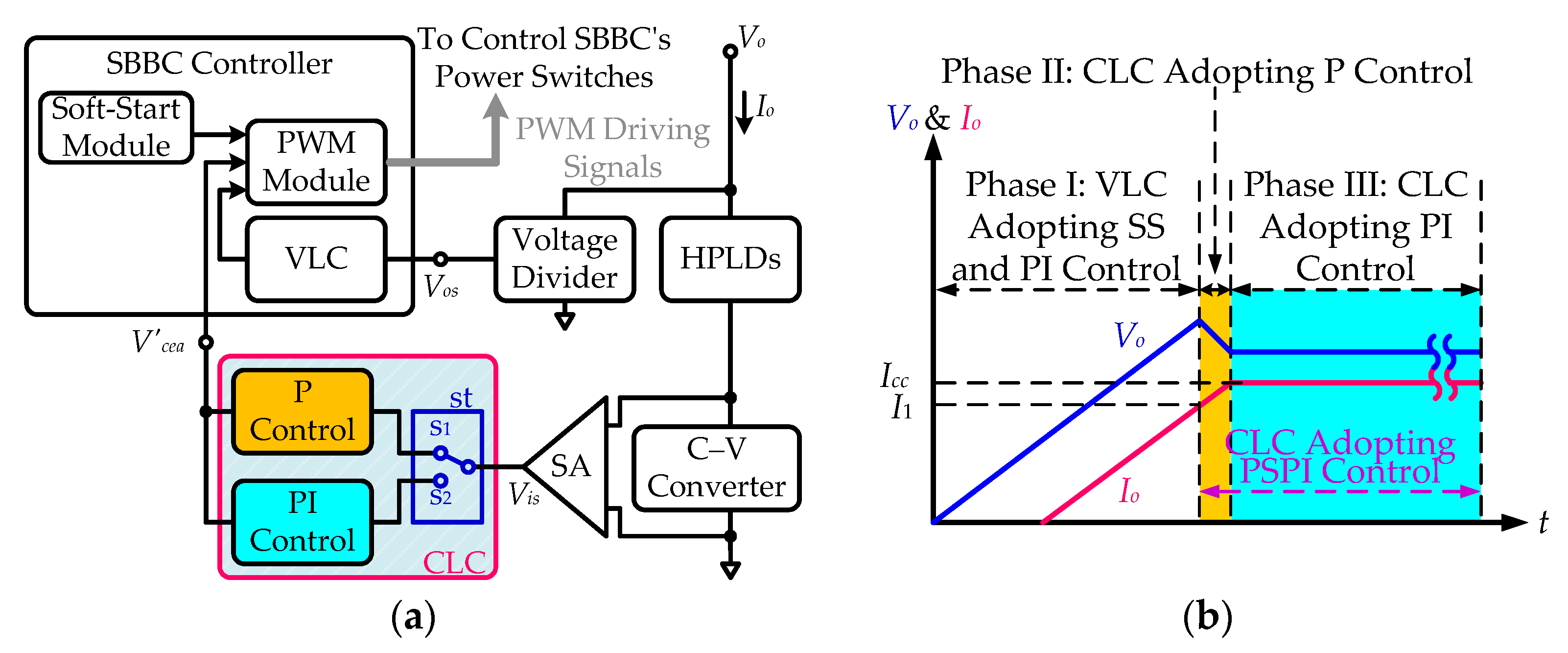 Applied Sciences Free Full Text Start Up Current Spike Project Circuit Diagram Laser Diode Driver No