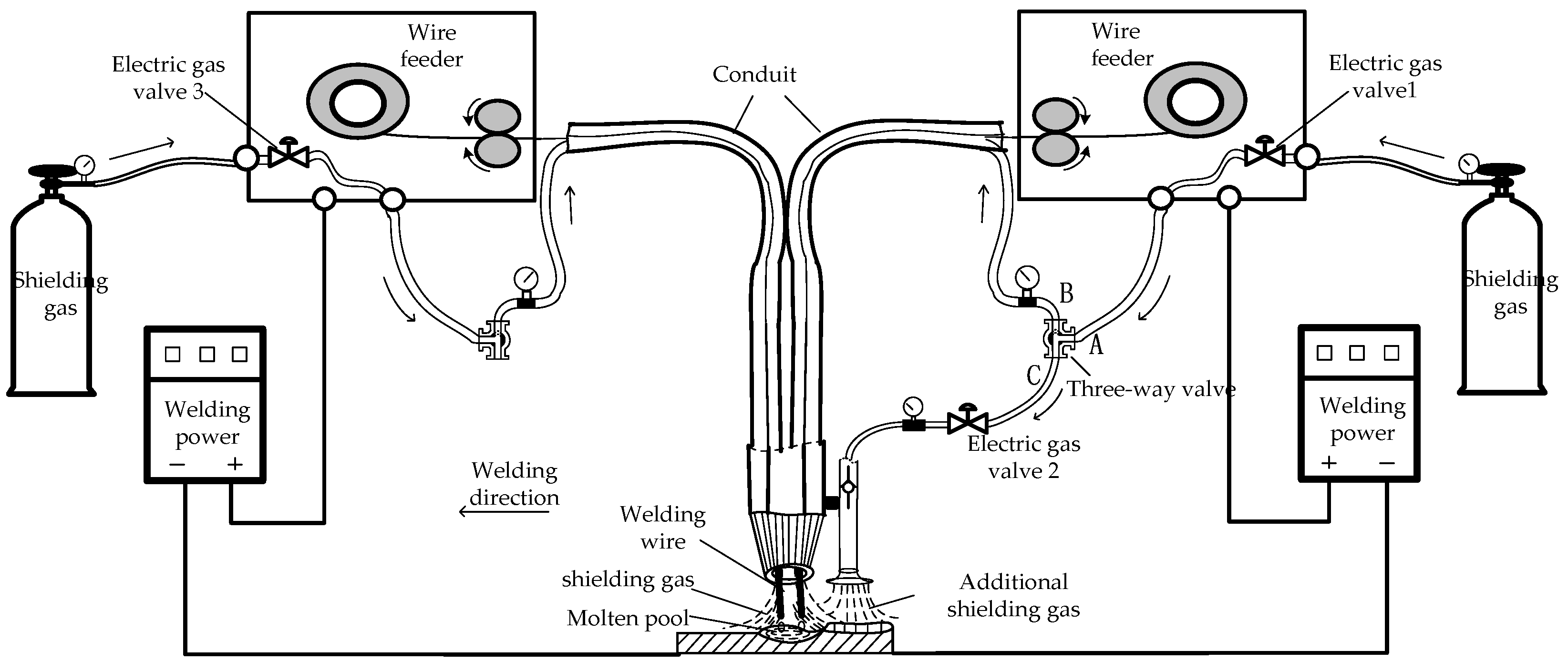 Tig Welding Torch Diagram Parts Schematic Diagrams Explained Wiring Lincoln Welder Ac 225 125 Mig
