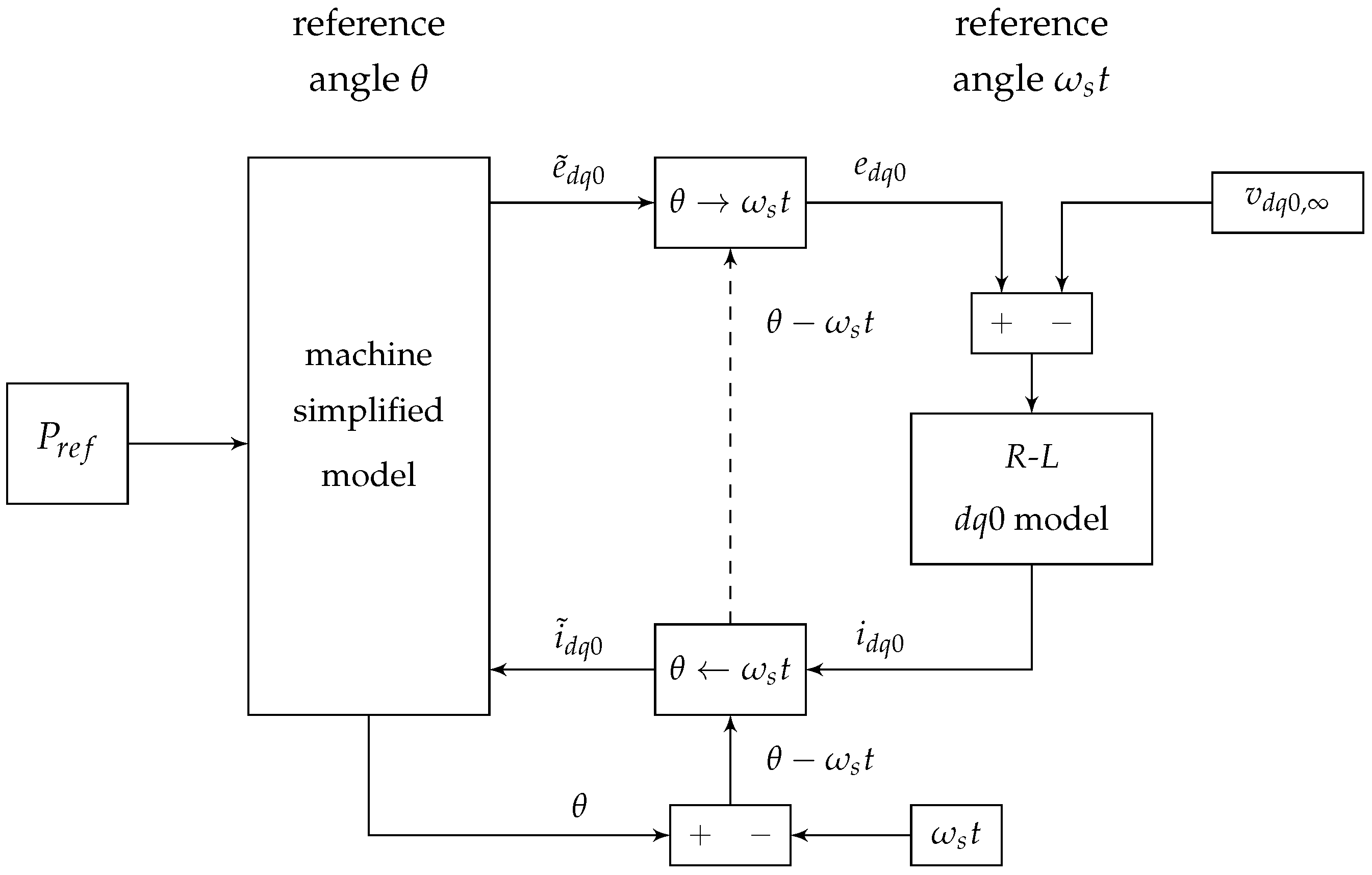 Applied Sciences | Free Full-Text | A Tutorial on Dynamics and