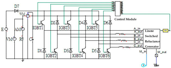 applied sciences september 2018 browse articlesCase Ih 1680 Wiring Diagram Also Dc Cdi Wiring Diagram Moreover Power #17
