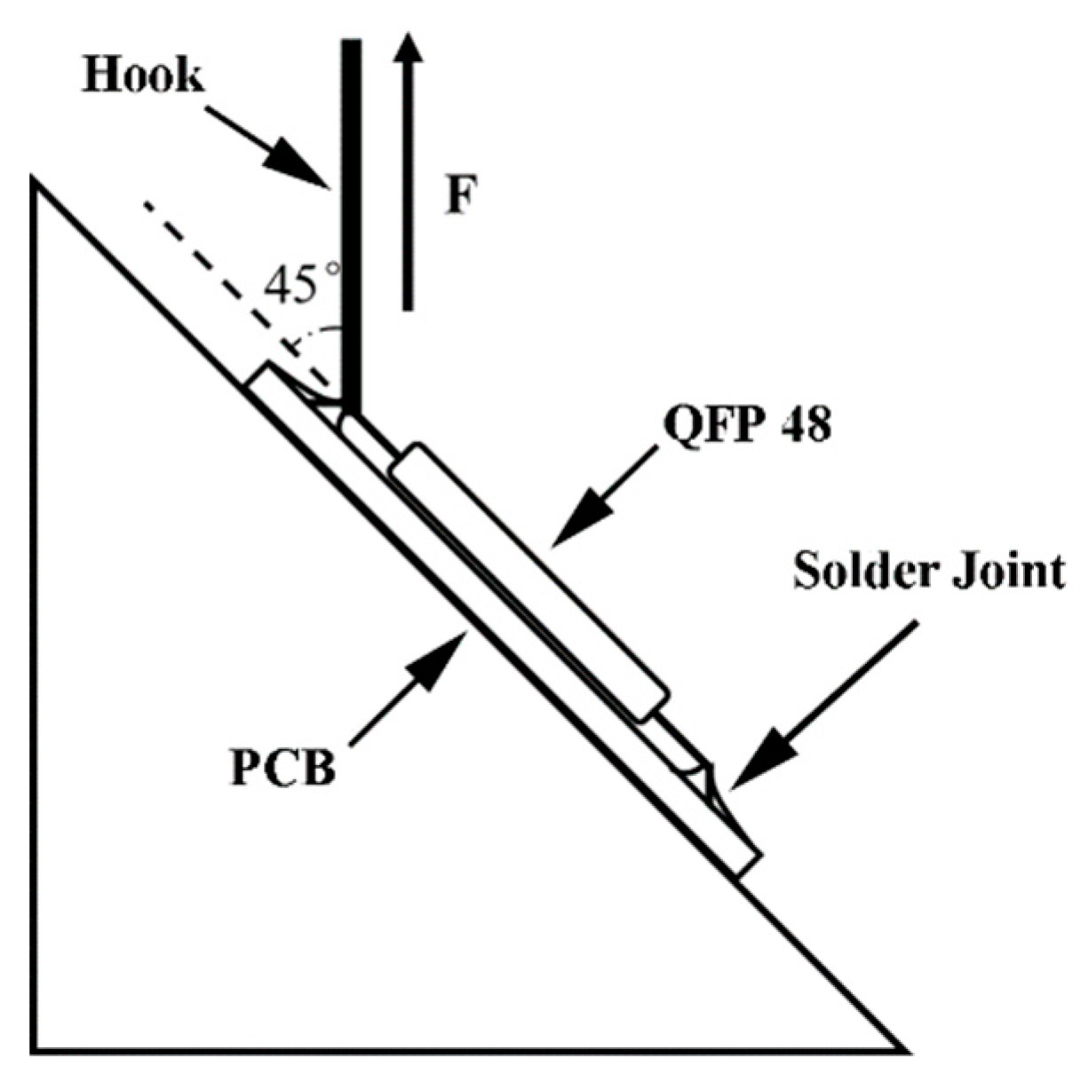 Applied Sciences Free Full Text Study On The Reliability Of Printed Circuit Board Shot From Above And Radiation Warning Sign Applsci 08 01706 G001