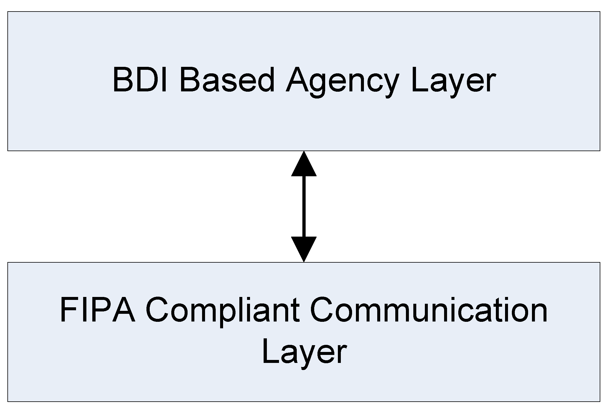 Applied Sciences | Free Full-Text | Linked Data Aware Agent